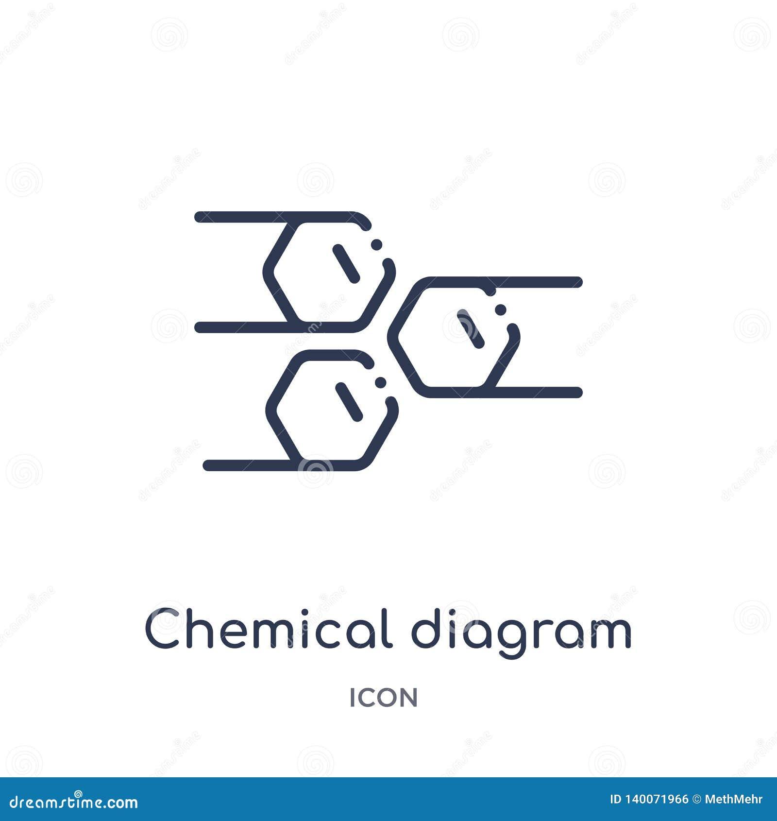 Icône chimique linéaire de diagramme de collection d ensemble d éducation Ligne mince icône chimique de diagramme d isolement sur