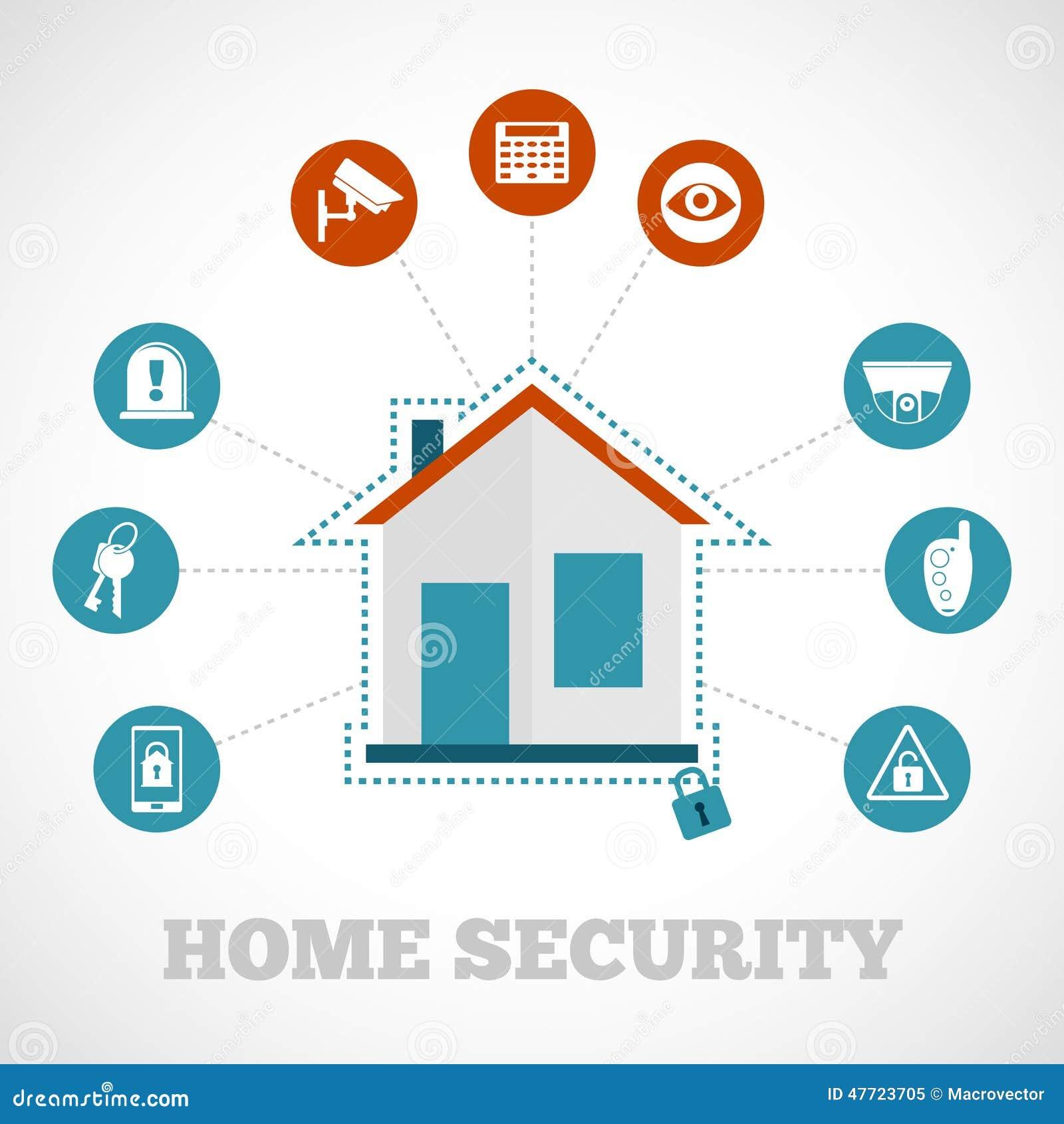 Icône de sécurité à la maison plate