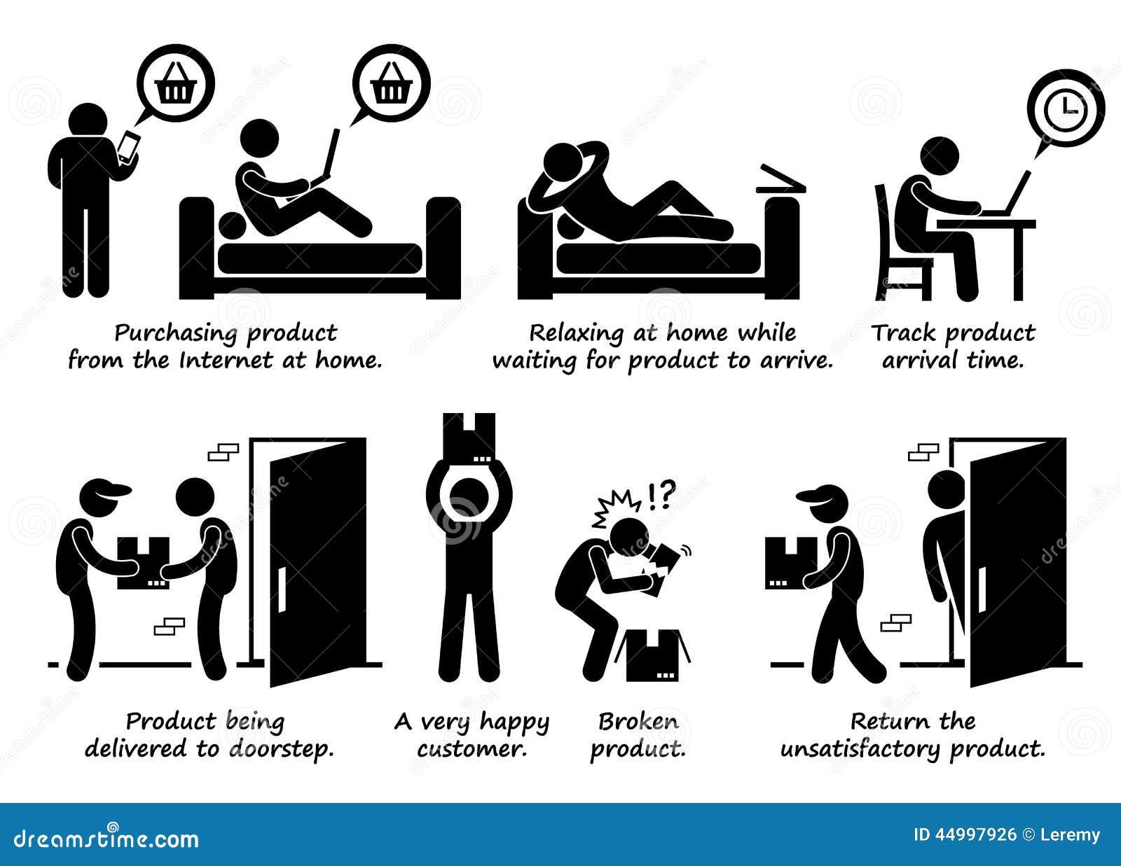 ic nes de achat de cliparts de processus en ligne. Black Bedroom Furniture Sets. Home Design Ideas