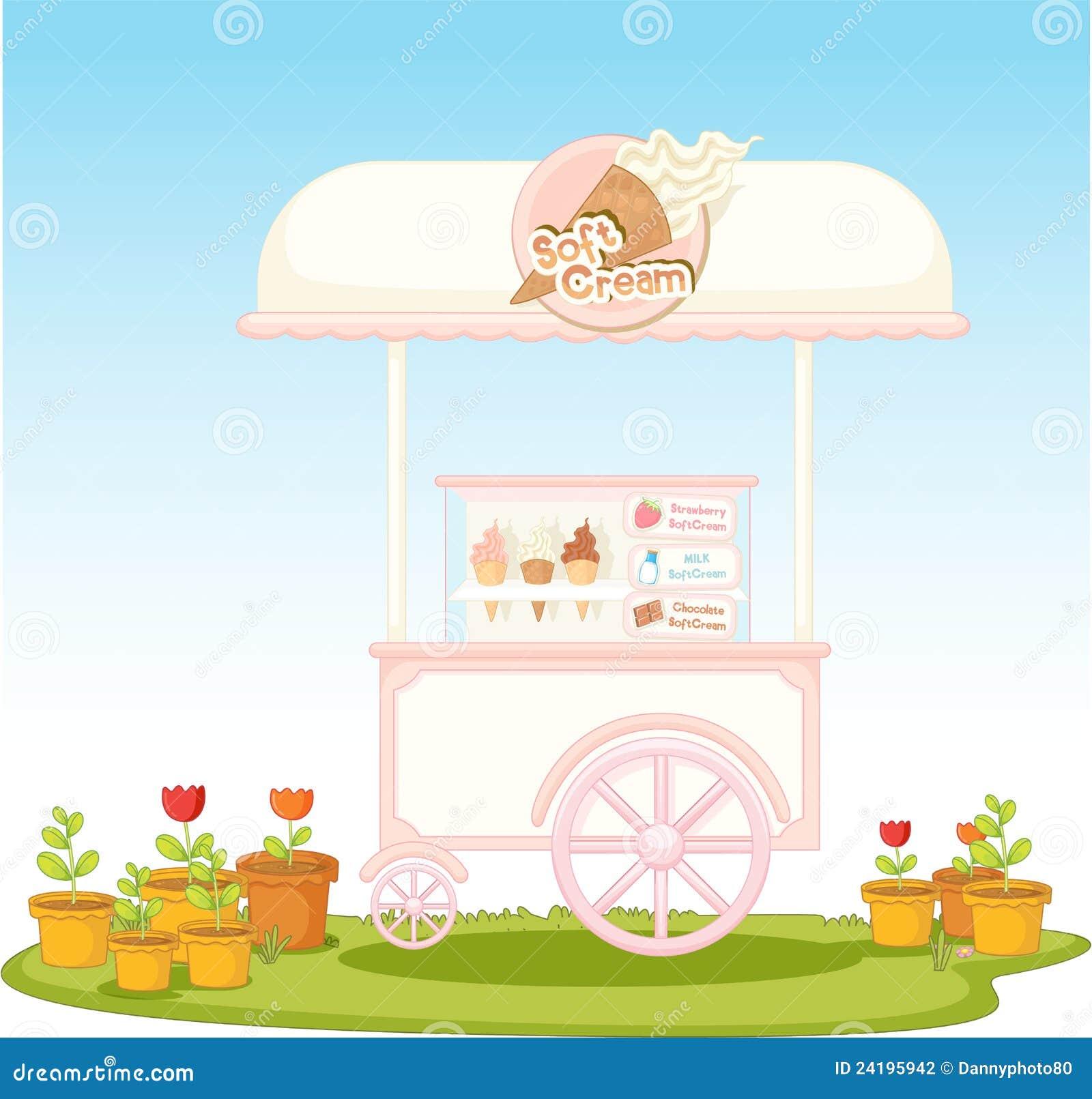 Starting an Ice Cream Shop