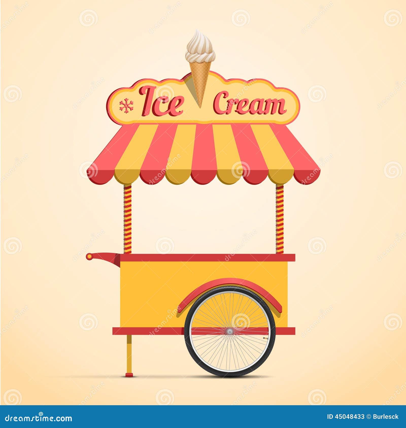 150 Cute Creative Ice Cream Shop Names