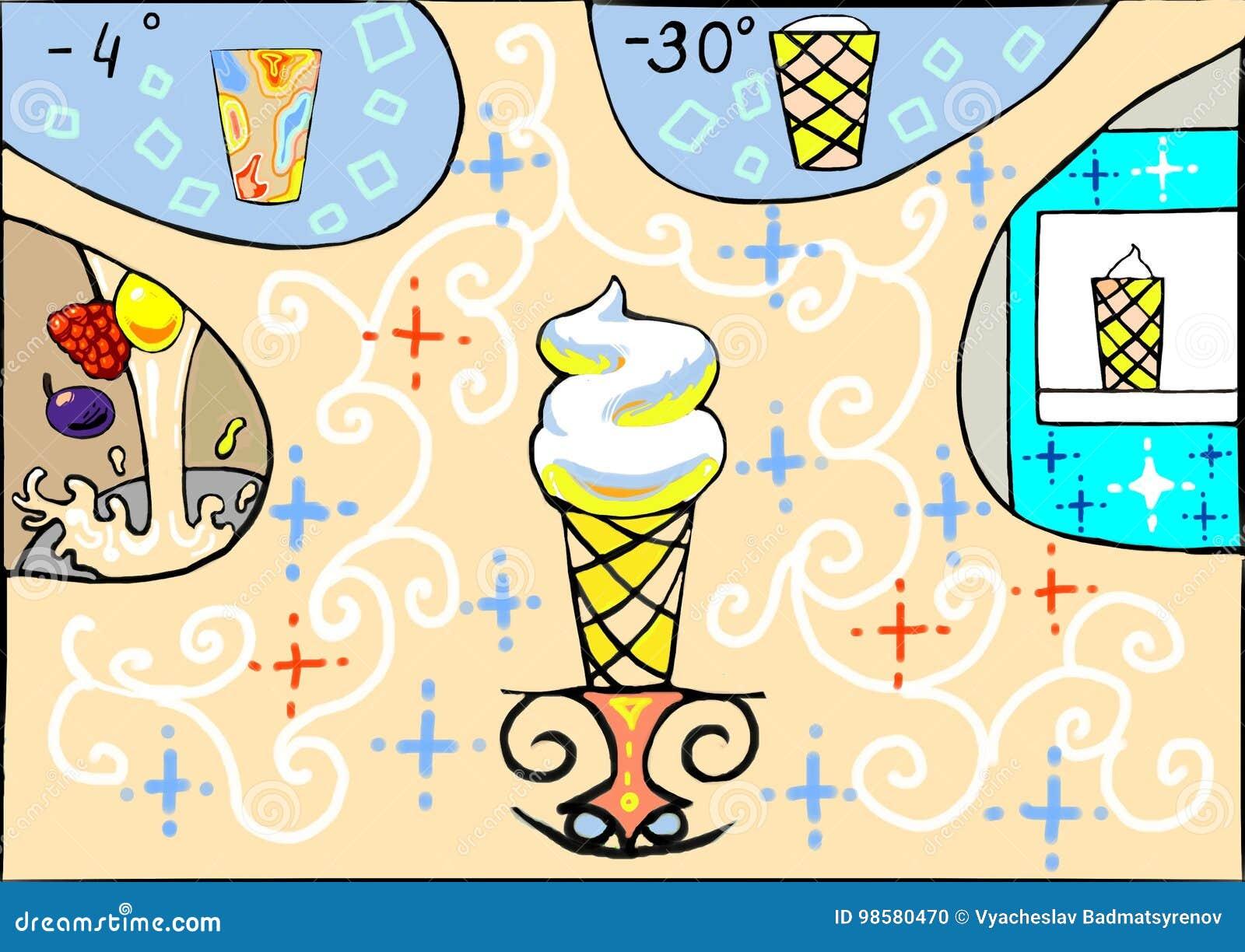 An ice-cream process