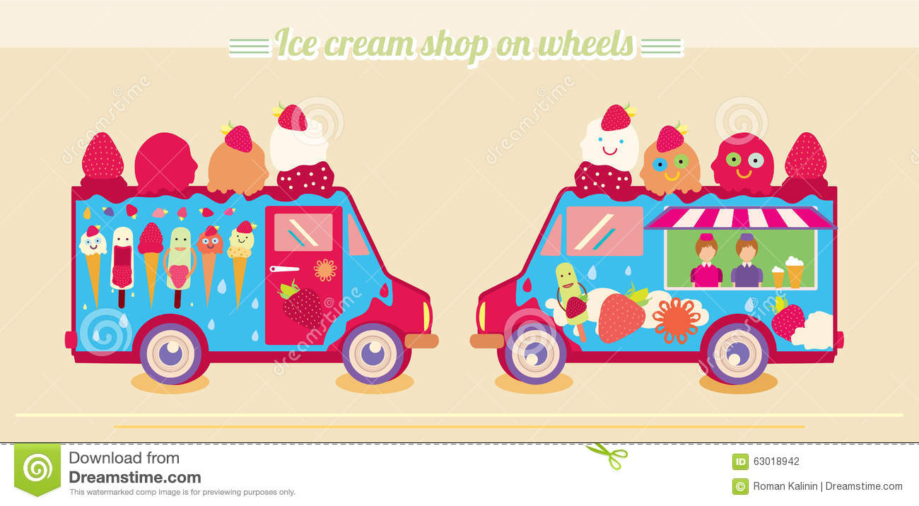 free business plan for ice cream shop