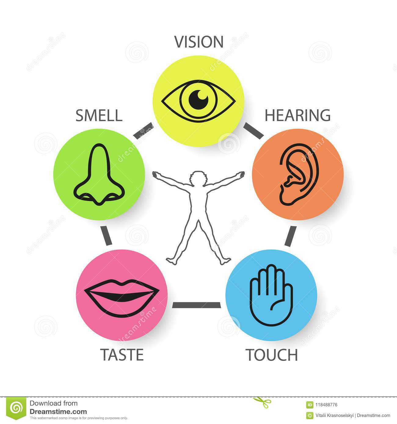 Icon set of five human senses: vision, smell, hearing, touch, ta