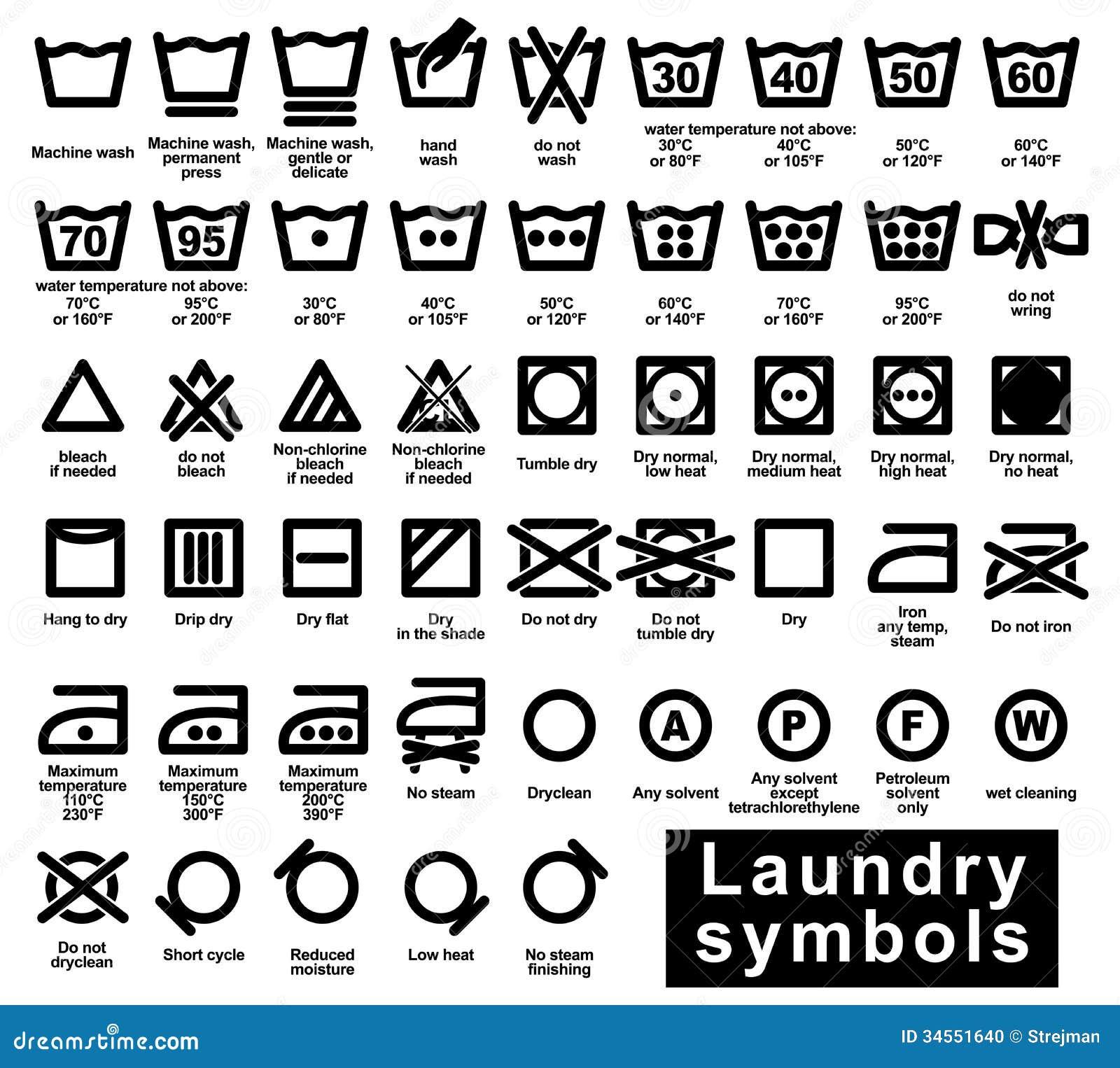 Icon Set Of Laundry Symbols Stock Photo - Image: 34551640