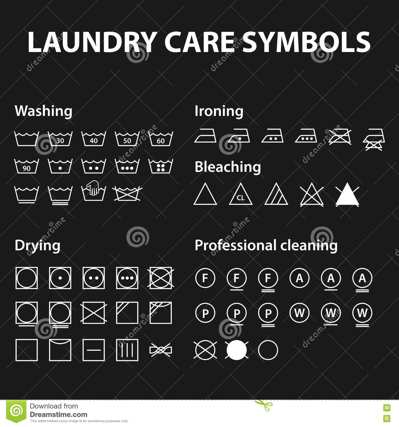 Collection of symbols for washing clothes stock vector icon set of laundry symbols washing instruction symbols cloth textile care signs collection biocorpaavc Image collections