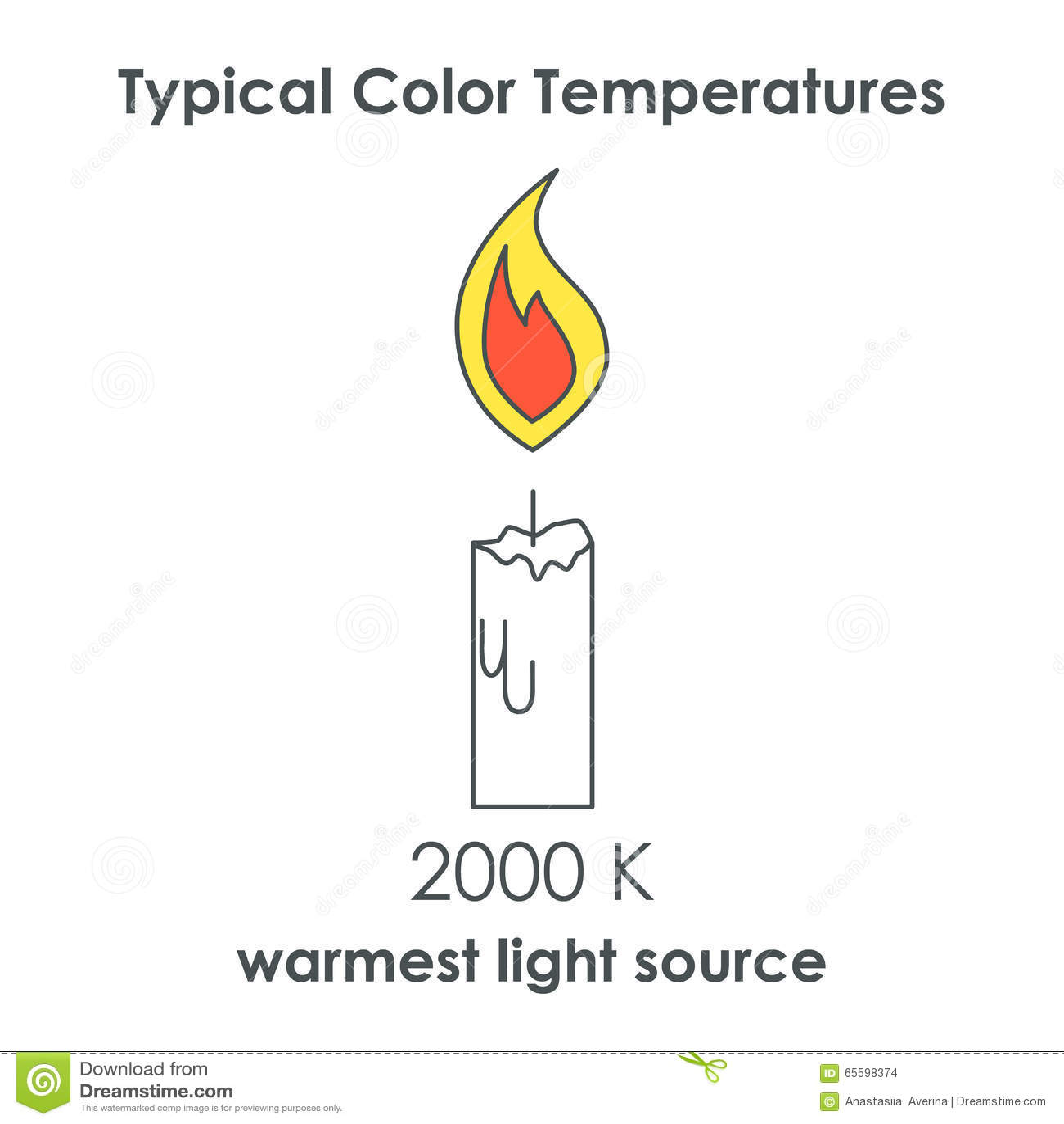 Il Colore Delle Candele.Il Colore Delle Candele Oostwand