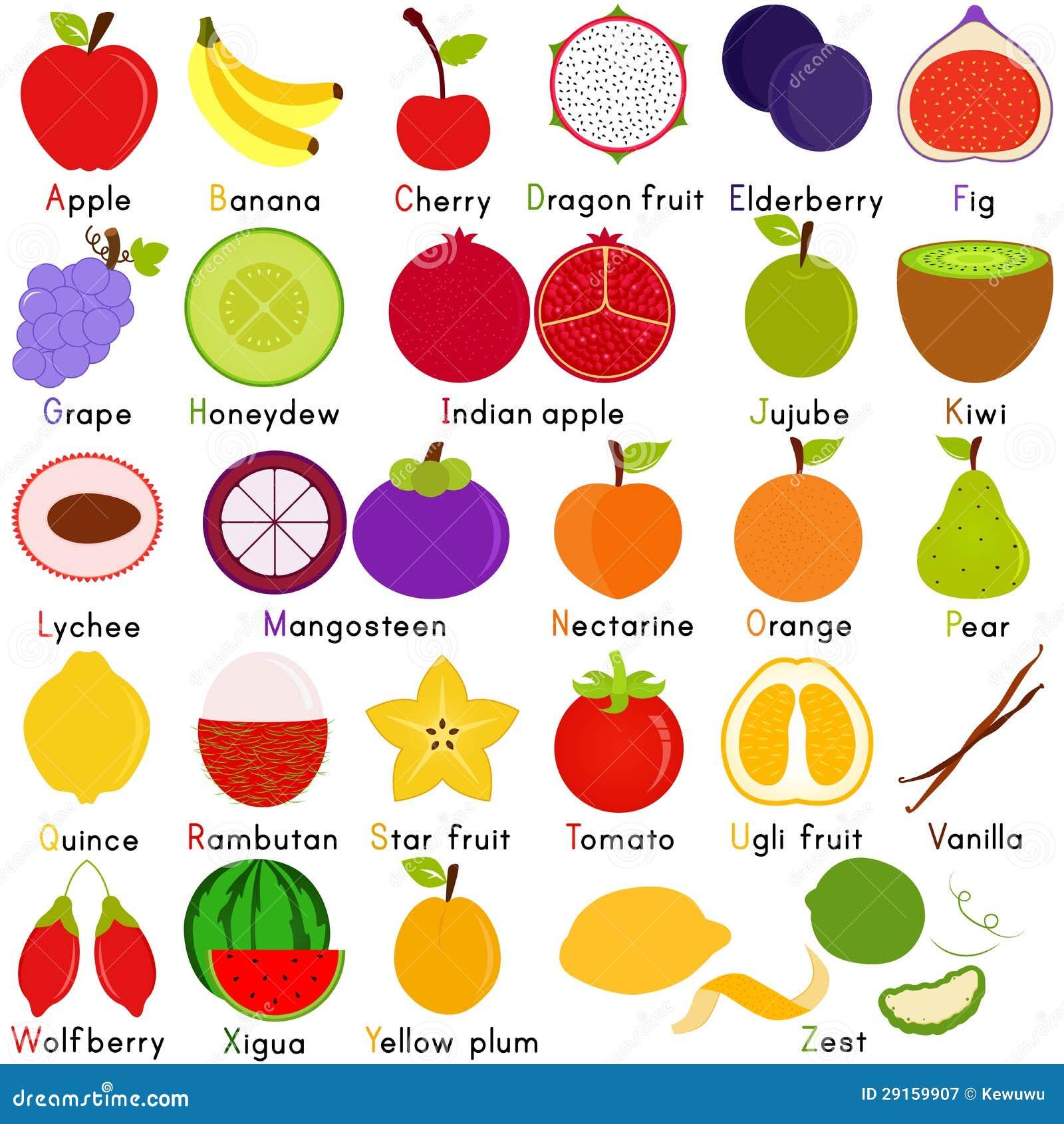 Icone di vettore di frutta con l 39 alfabeto a z fotografia for Frutta con la o iniziale