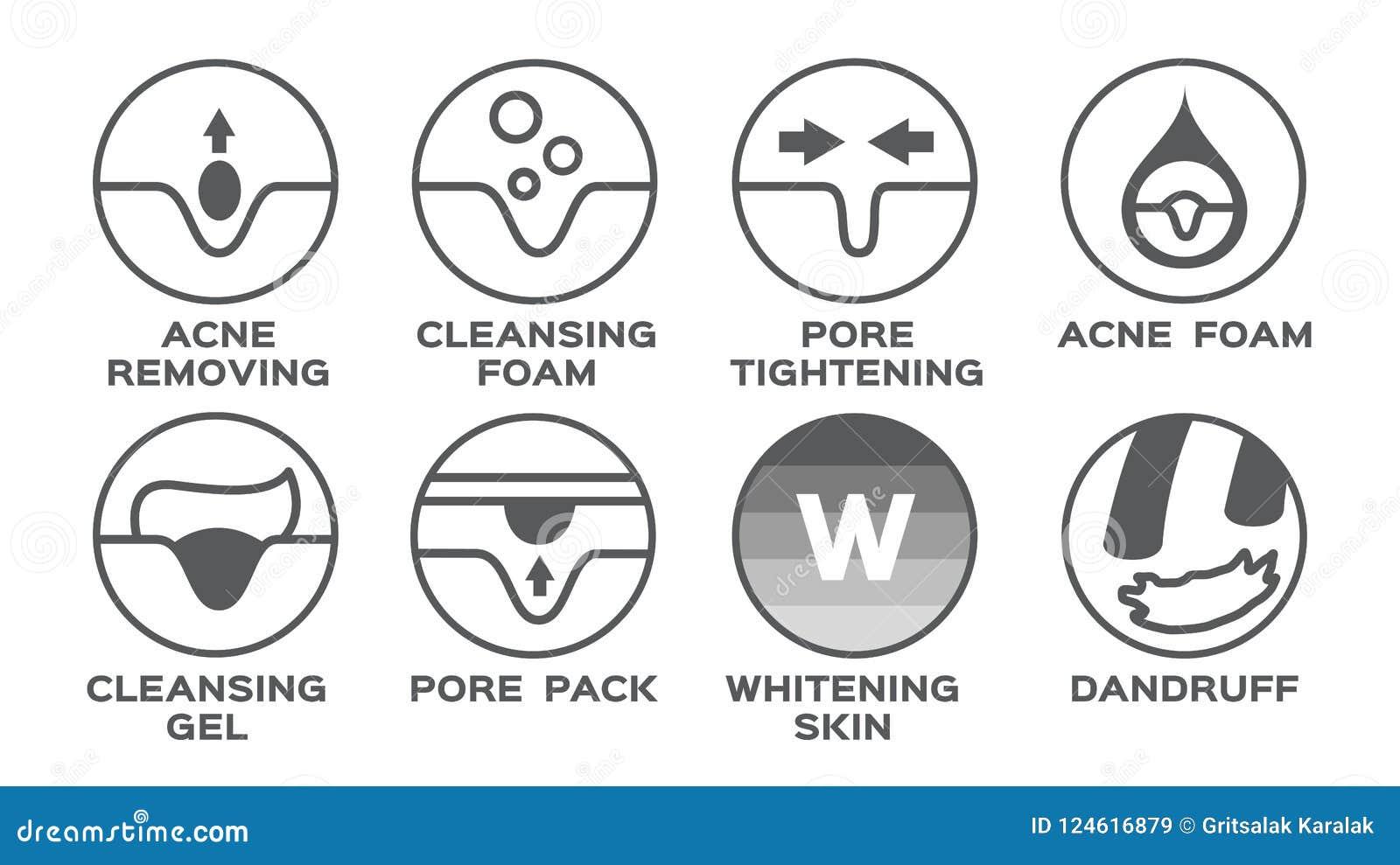 Icono/acné de la piel que quita el poro que aprieta el paquete de limpiamiento del gel de la espuma que blanquea la caspa
