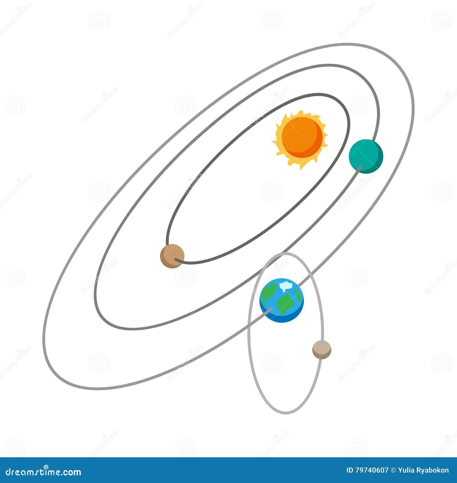 Icono de la historieta de la Sistema Solar