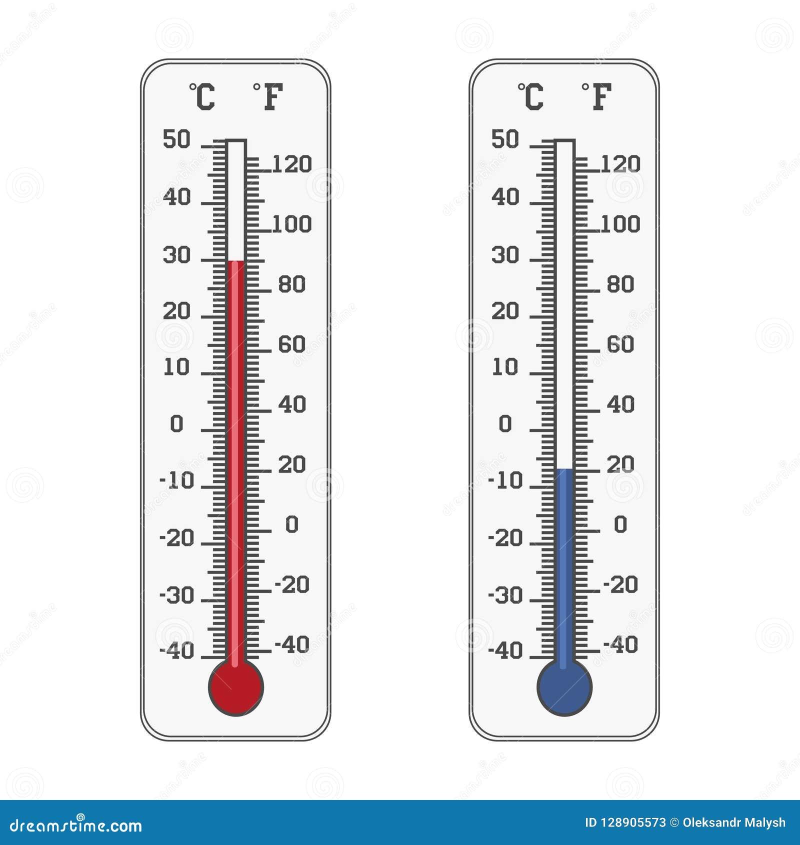 que tiempo se mide la temperatura con el termometro