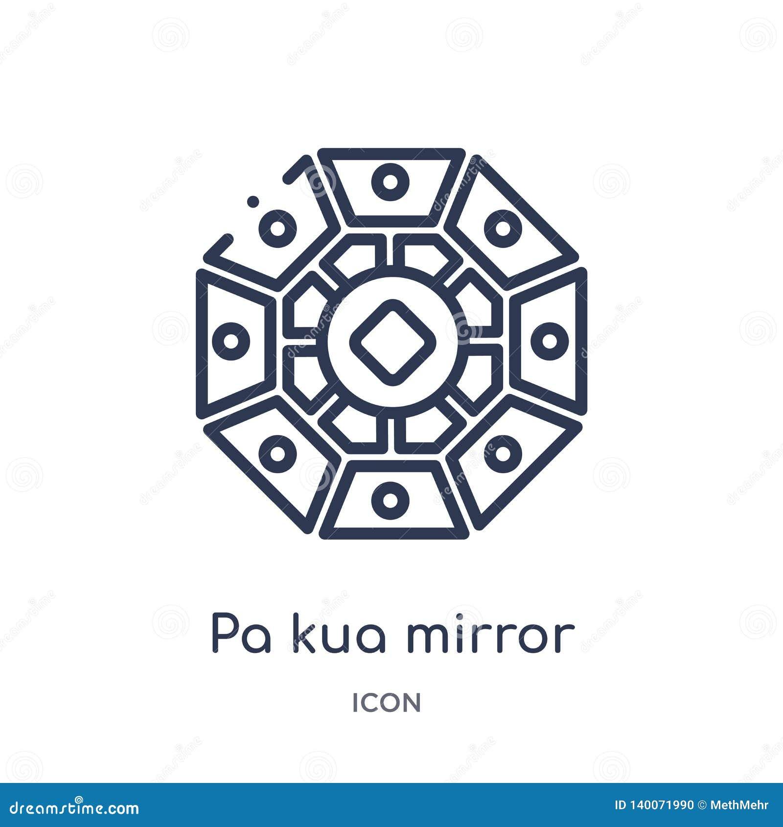 Icono linear del espejo del kua del PA de la colección del esquema de las culturas Línea fina icono del espejo del kua del PA ais