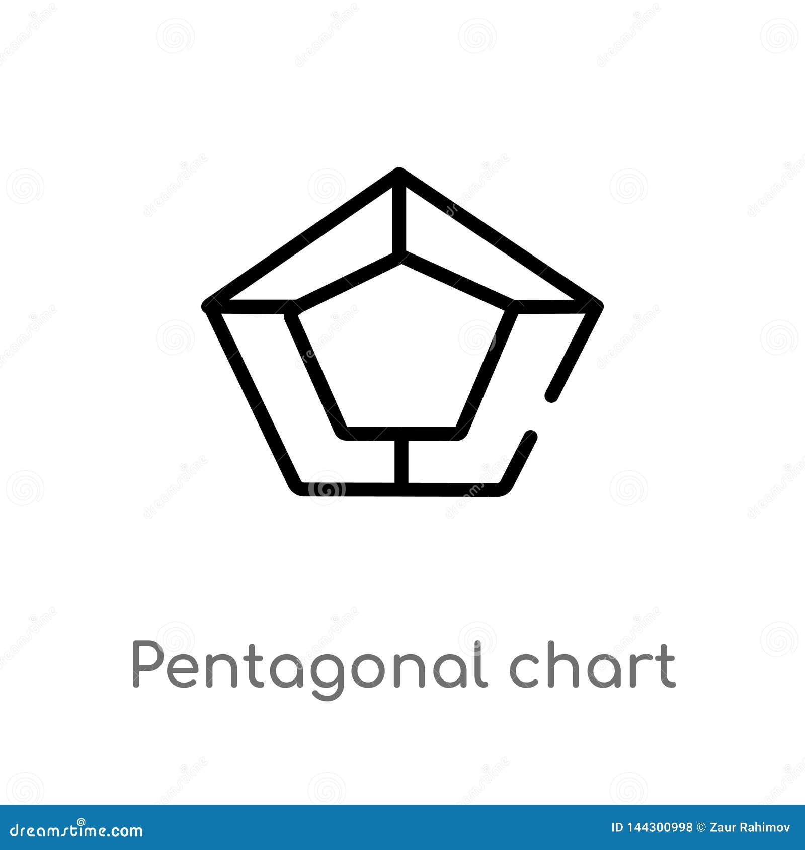 Icono pentagonal del vector de la carta del esquema l?nea simple negra aislada ejemplo del elemento del concepto de la interfaz d