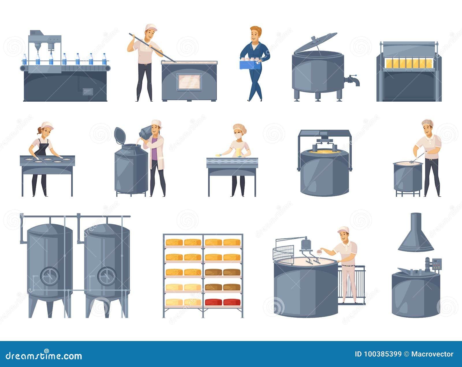 Iconos de la historieta de la producción de lechería fijados