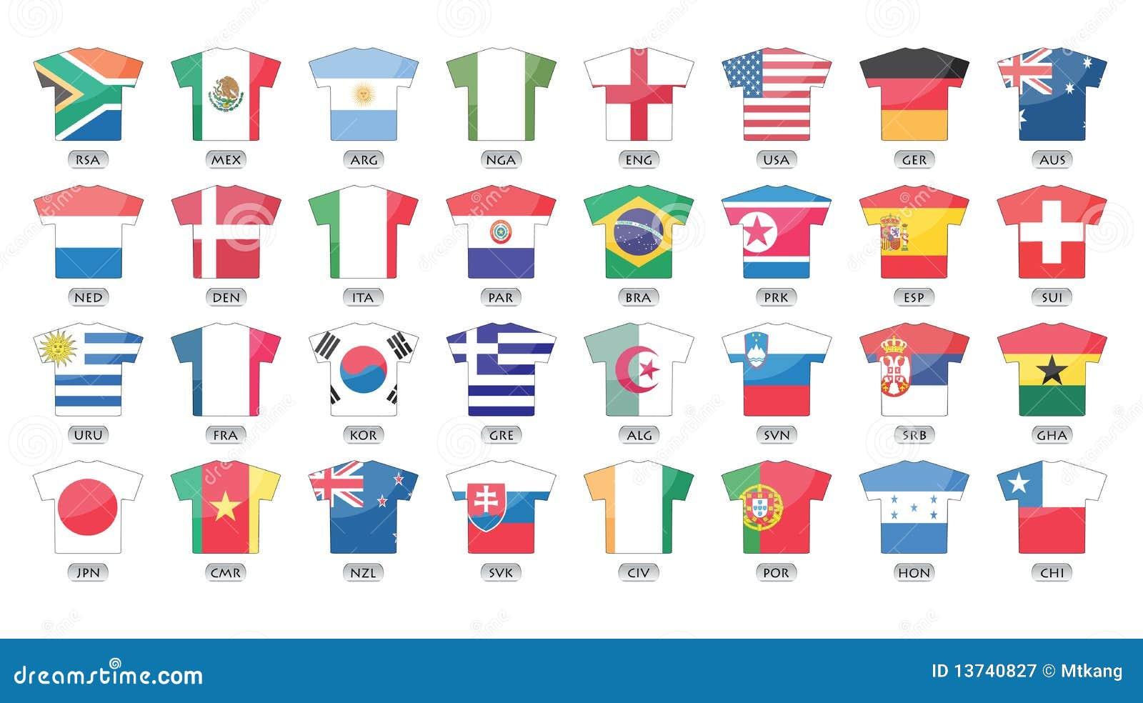 Mundo Intercultural Países Y Nacionalidades En Español: Iconos De Los Indicadores De Países, Taza De Mundo 2010
