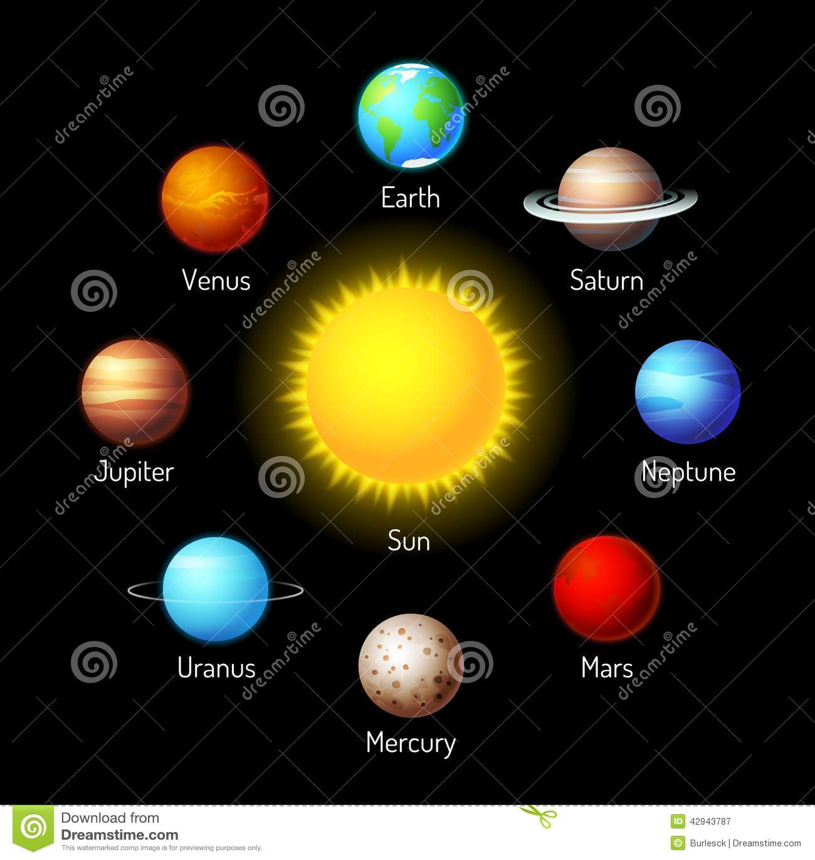 Iconos De Los Planetas Ilustraci 243 N Del Vector Imagen De Planet Coloring Pages With The 9 Planets