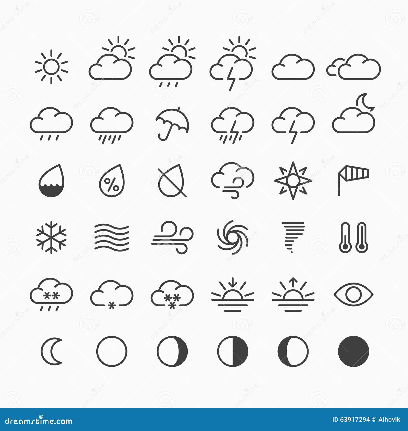 Iconos del tiempo