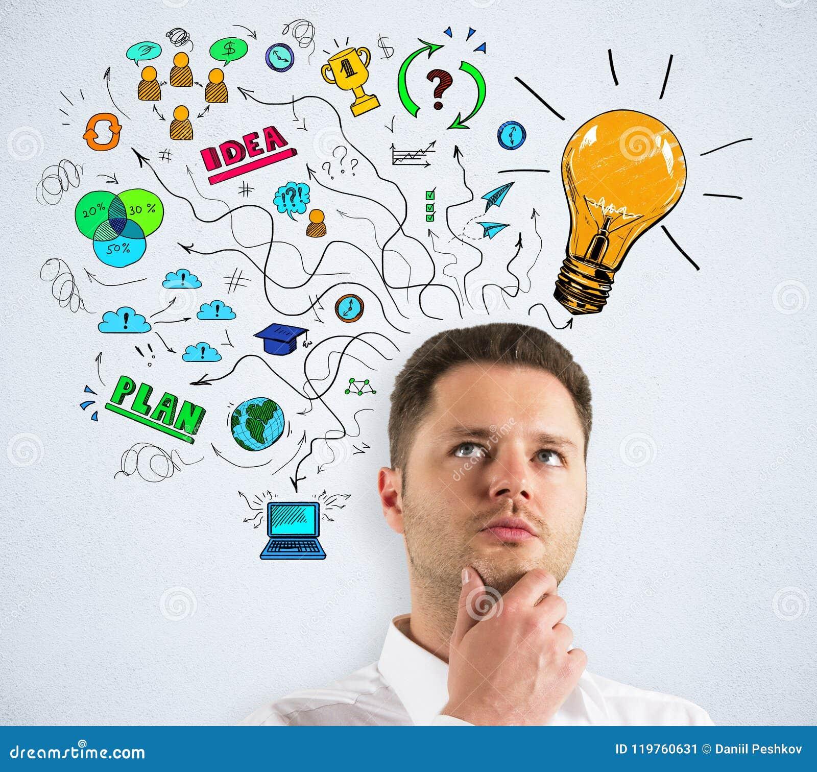 Idé och finansbegrepp