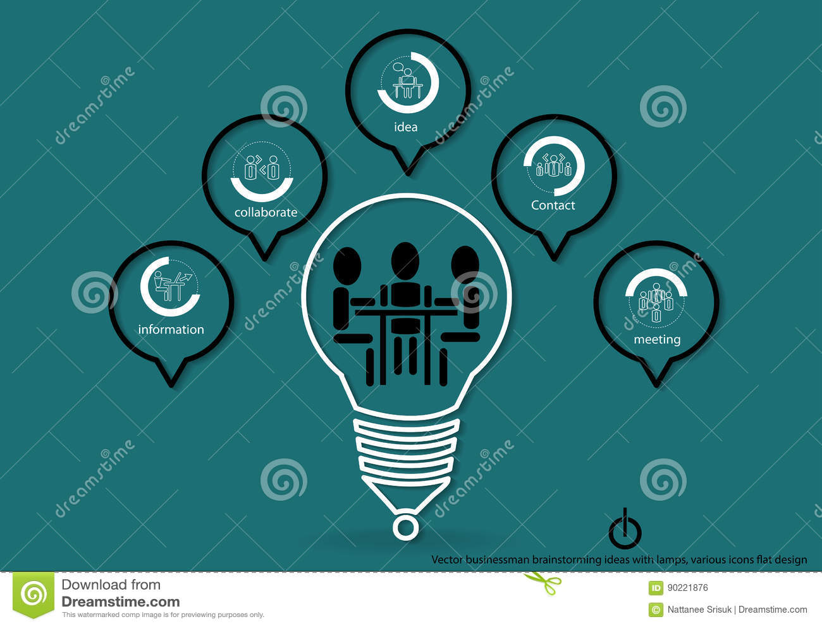 Idéer för vektoraffärsmanidékläckning med lampor, olika symboler sänker design