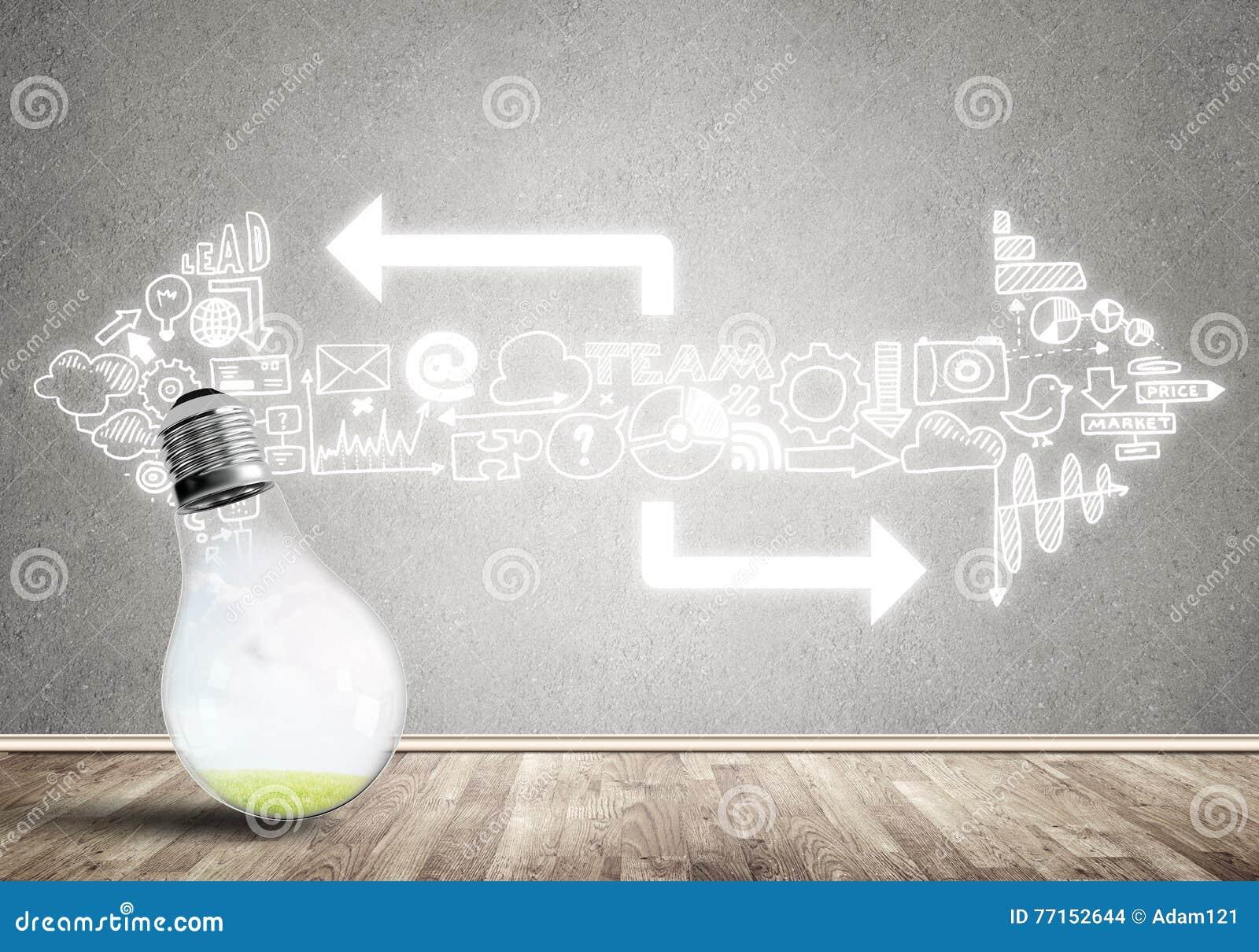 Idées efficaces de vente