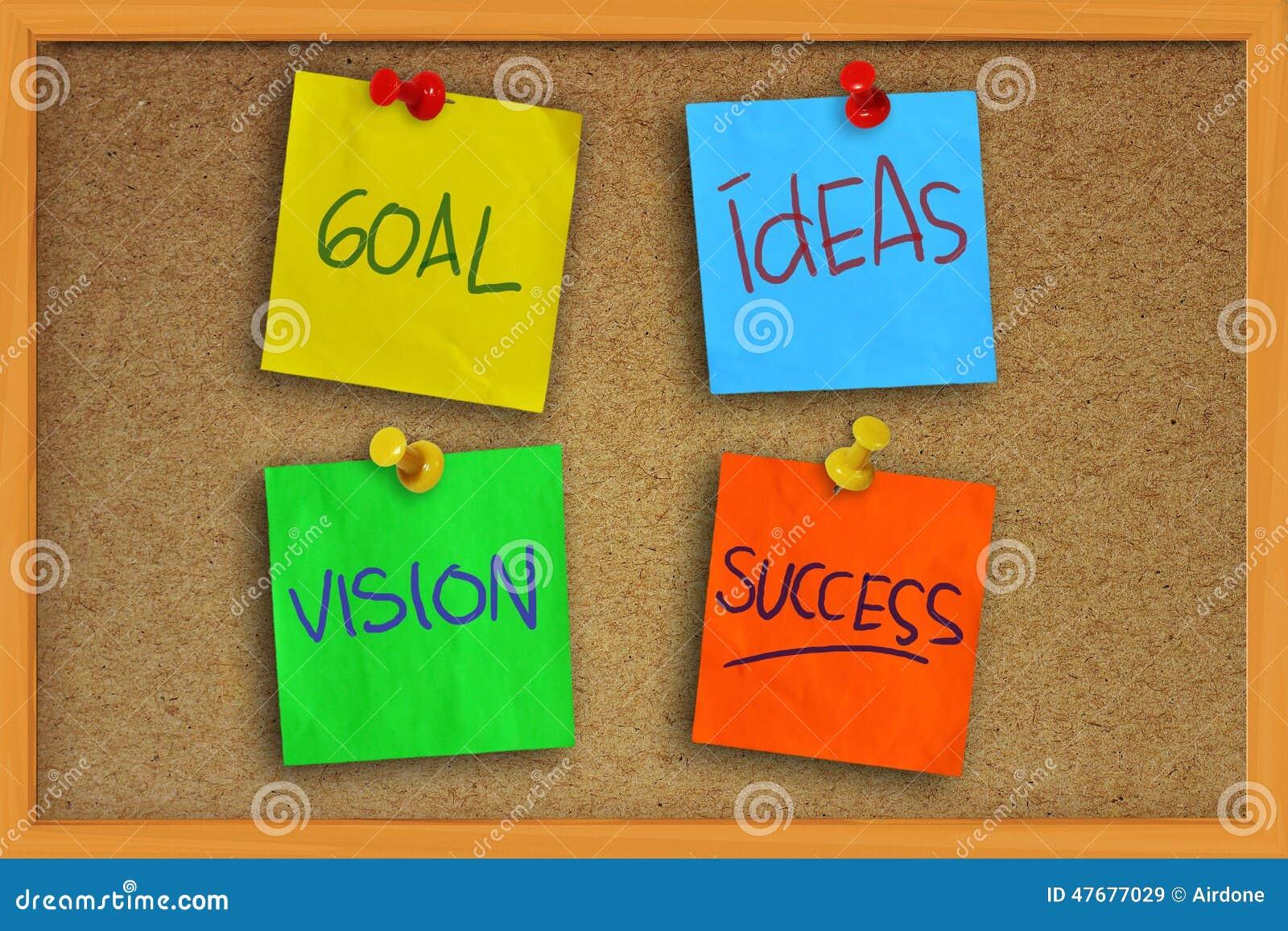 But, idées, vision et succès