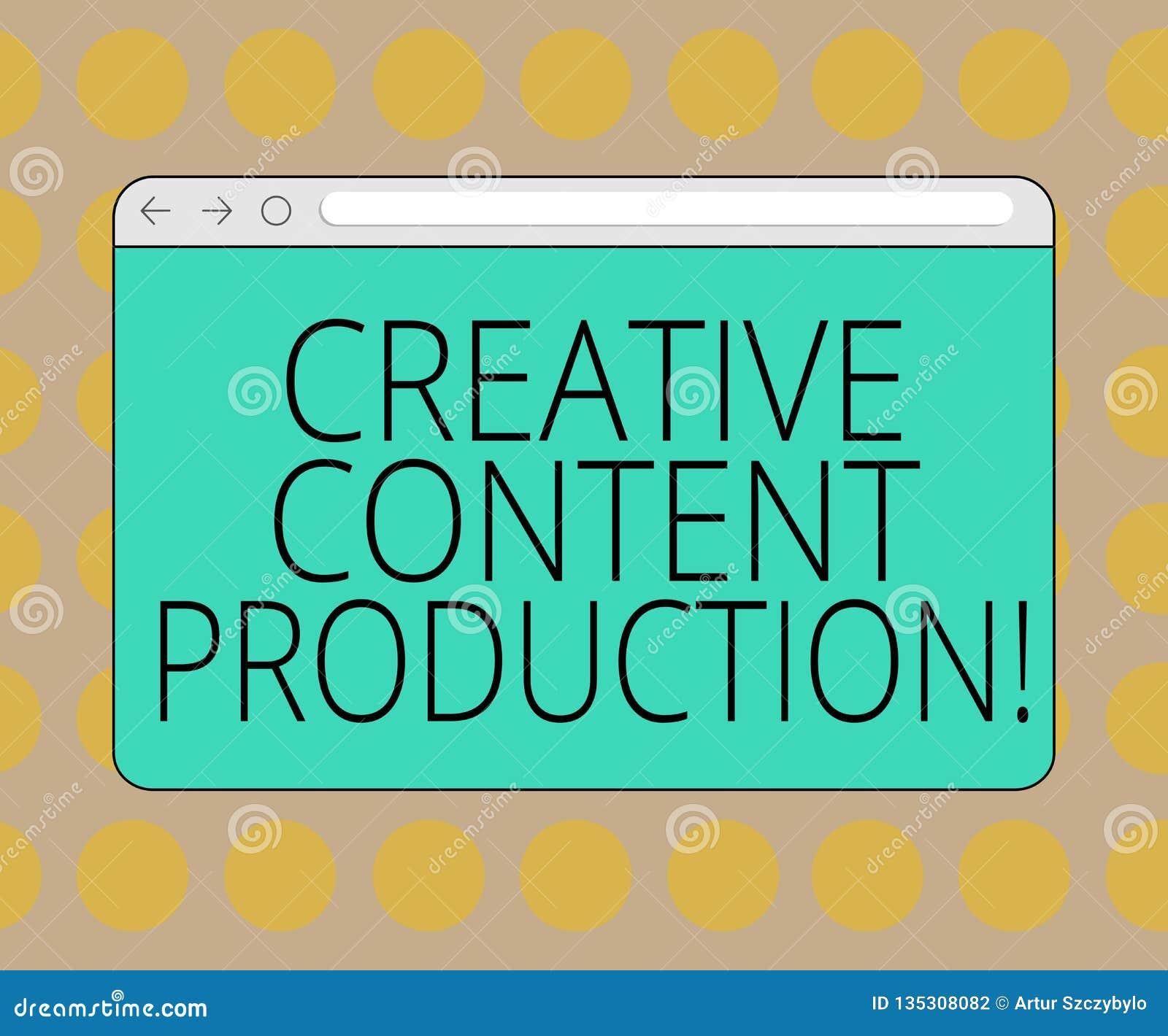 Idérik nöjd produktion för ordhandstiltext Affärsidé för framkallning och att skapa av visuella eller skriftliga tillgångar