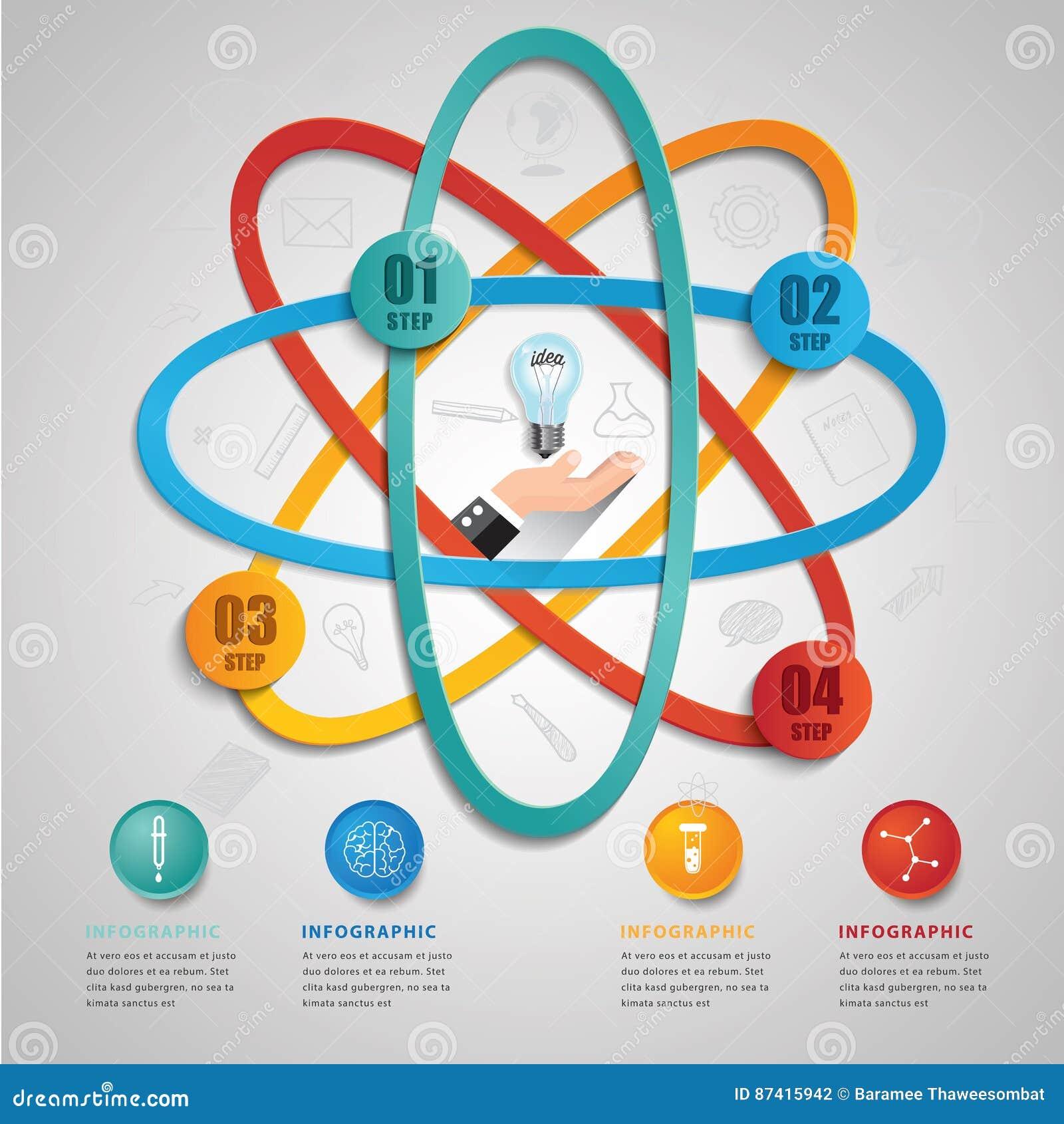 Idérik vetenskapssymbolmall för infographic alternativ för vektor 4