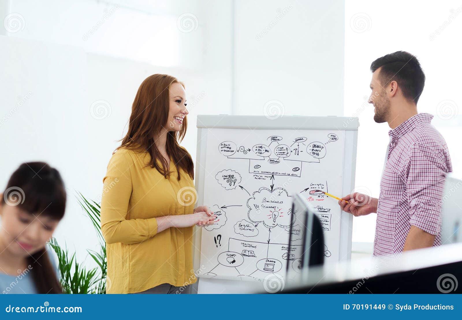 Idérikt lag med intrig på flipboard på kontoret