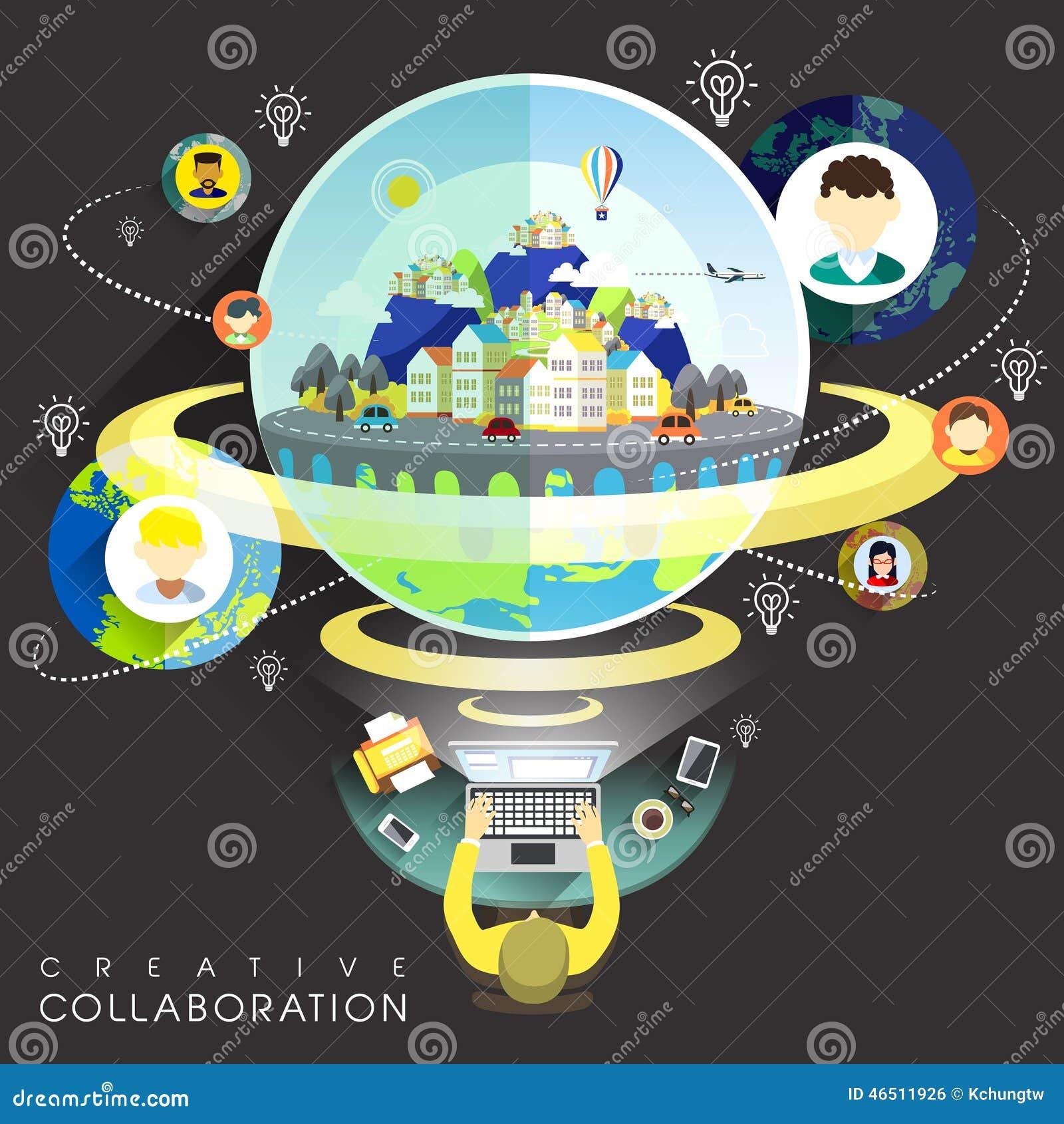 Idérikt samarbete till och med internet i plan design