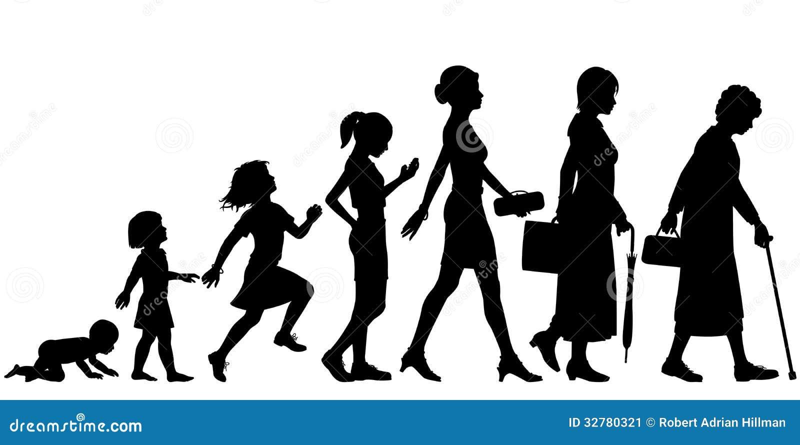 Idades da mulher