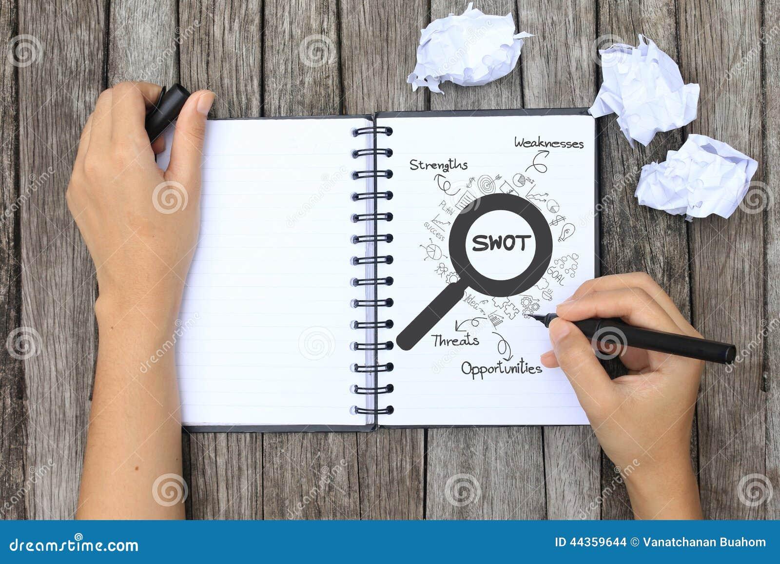 Idea aspettante di carta