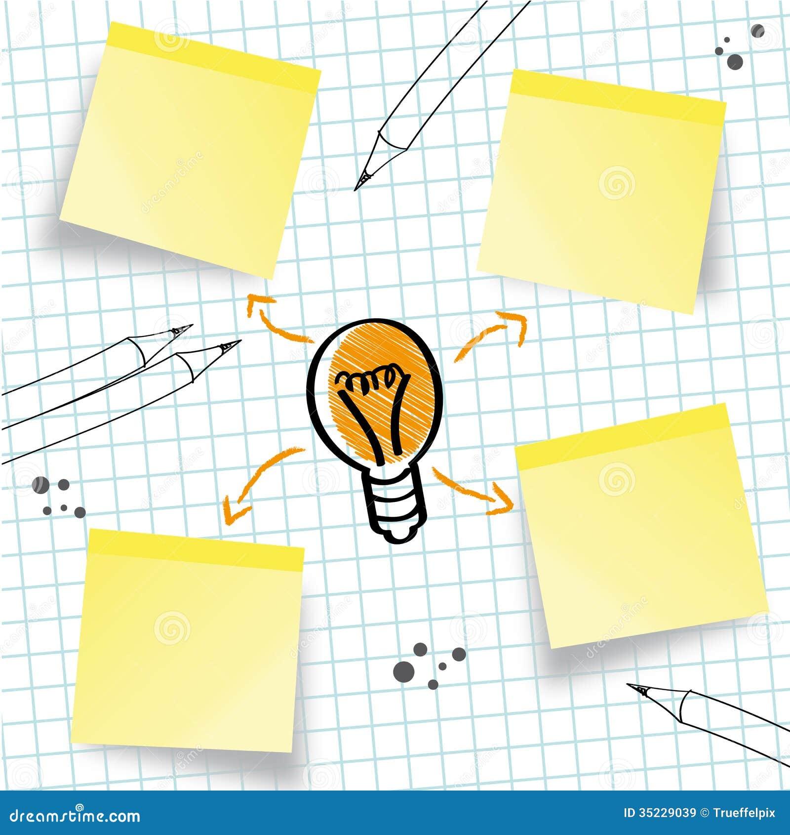 Art brainstorming ideas