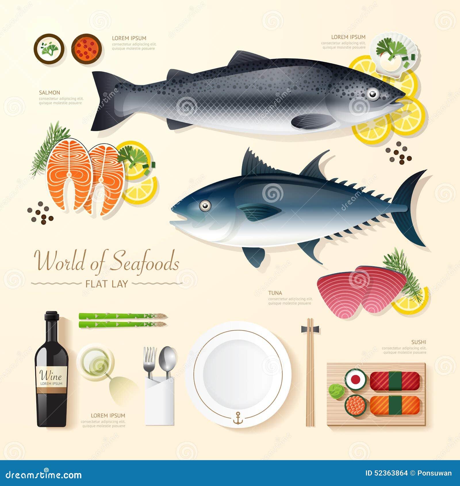 Idea de la endecha del plano de los mariscos del negocio de la comida de Infographic