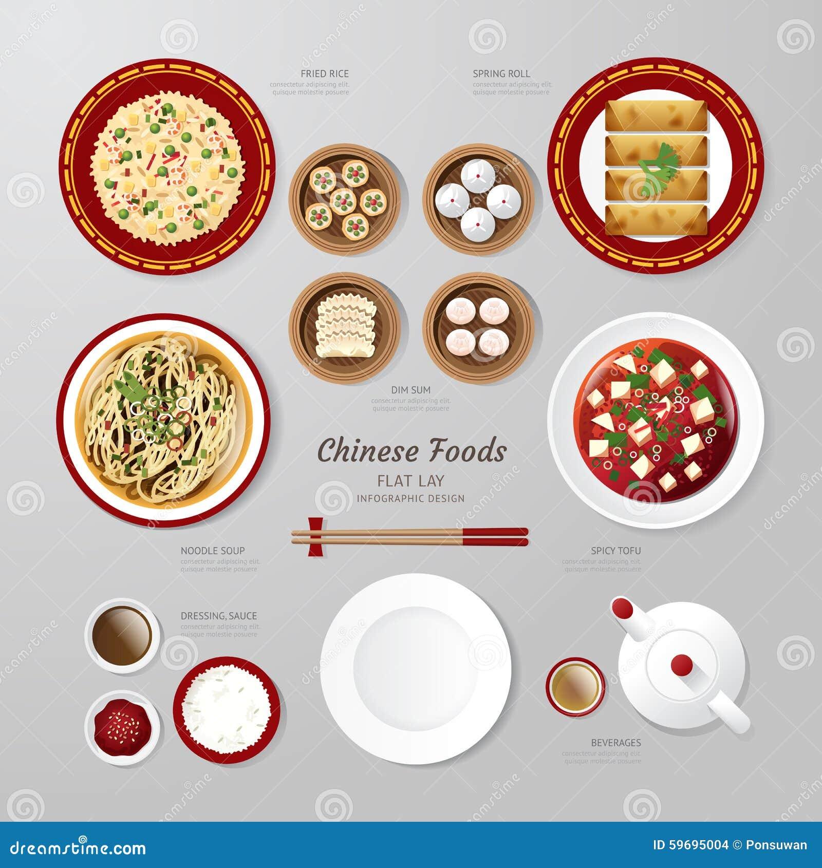 Idea de la endecha del plano del negocio de las comidas de Infographic China Illustrat del vector