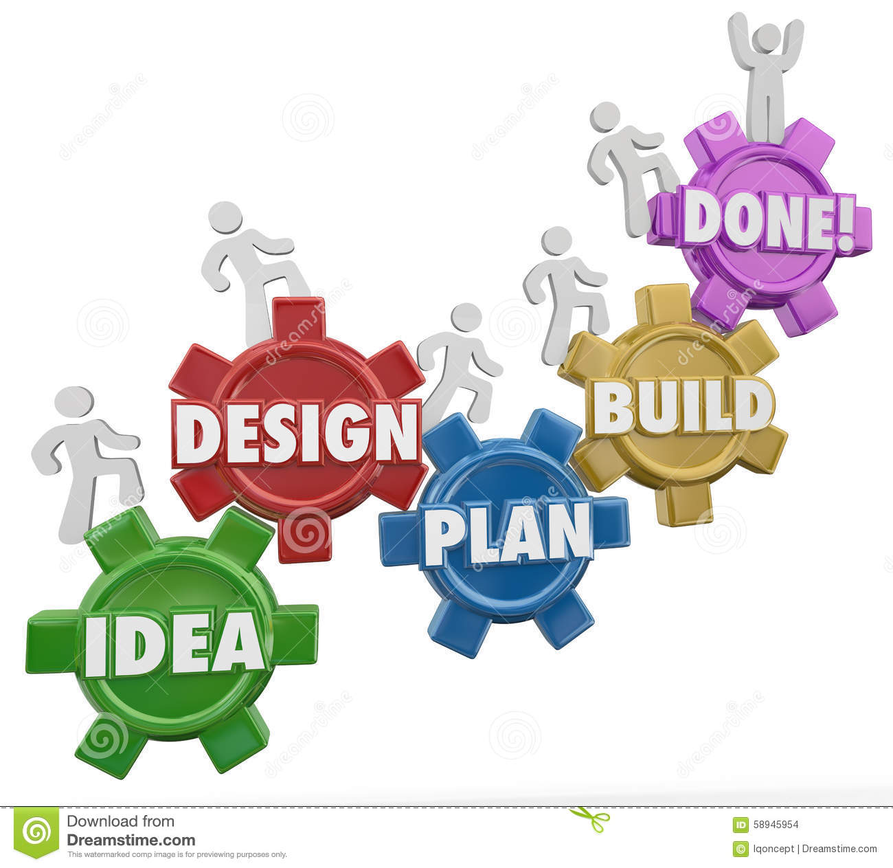 Idea design plan build done instructions project job task for Design plan build