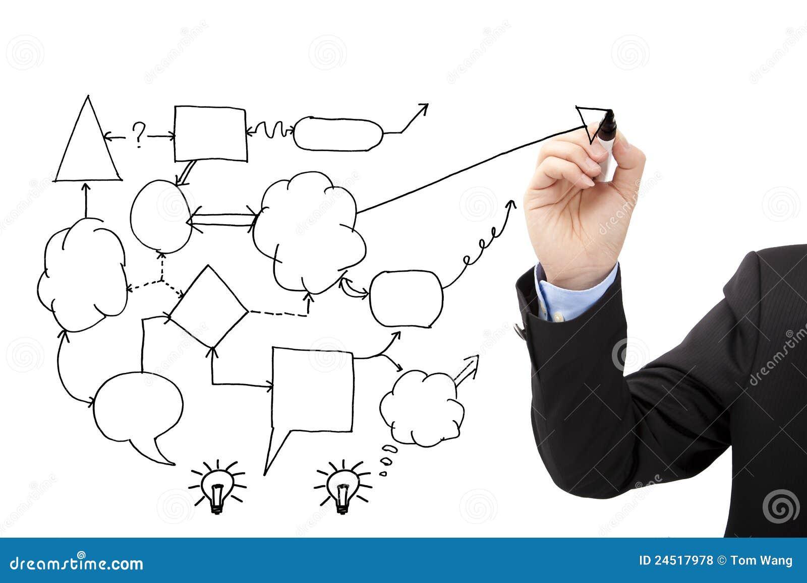 Idea ed analisi di tiraggio della mano dell uomo d affari