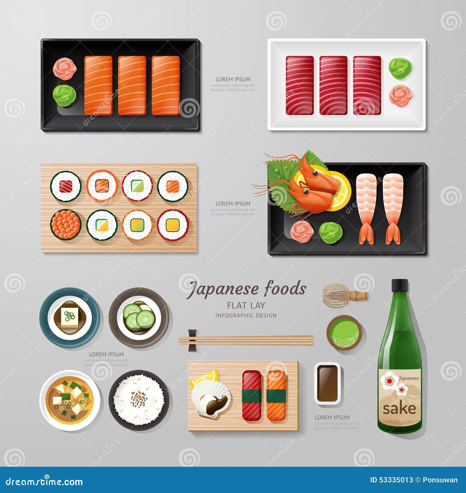 Idea japonesa de la endecha del plano del negocio de las comidas de Infographic