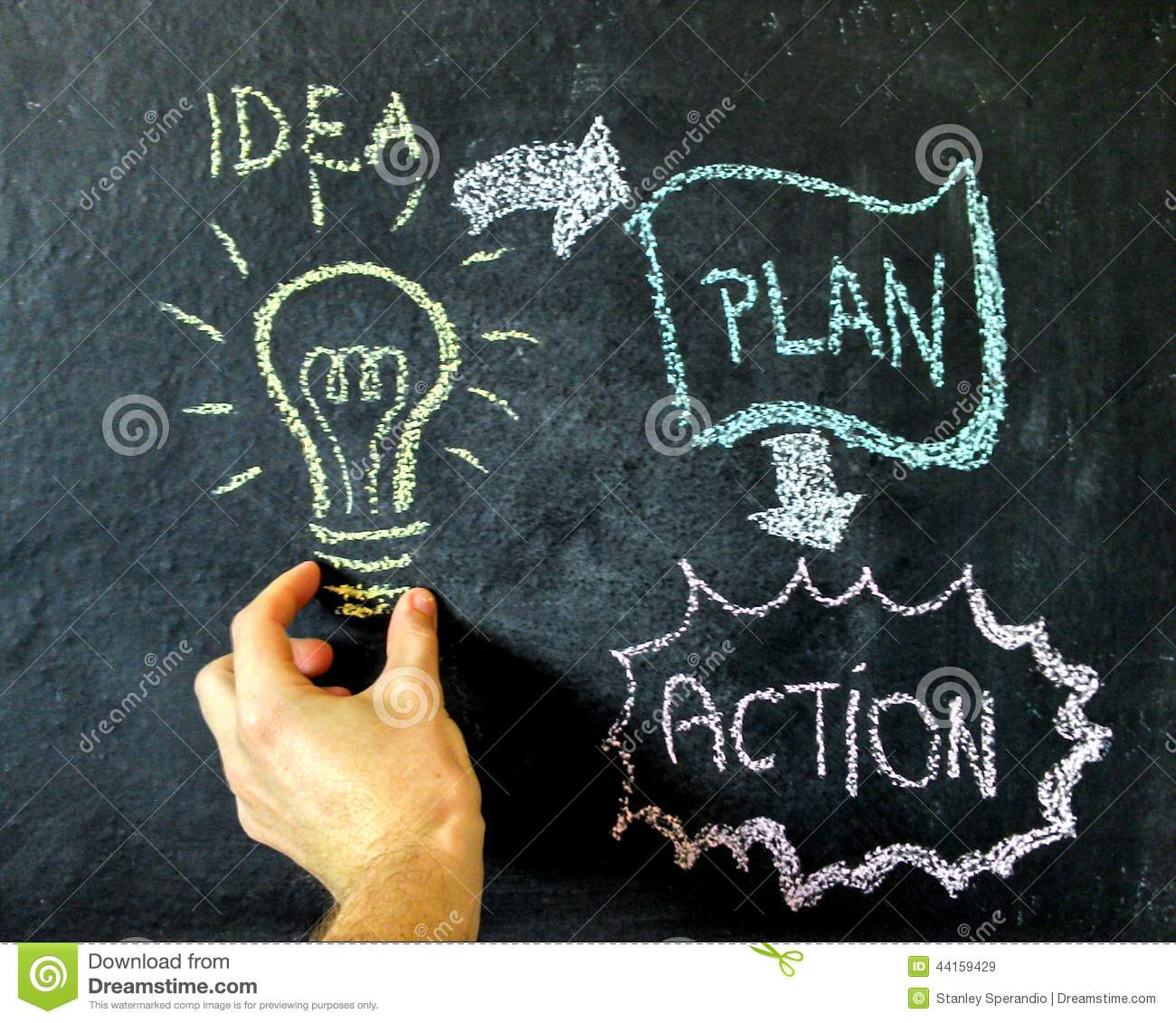 Ideas Plans For Your Garage: Idea Plan Action Stock Image. Image Of Drawing, Plan