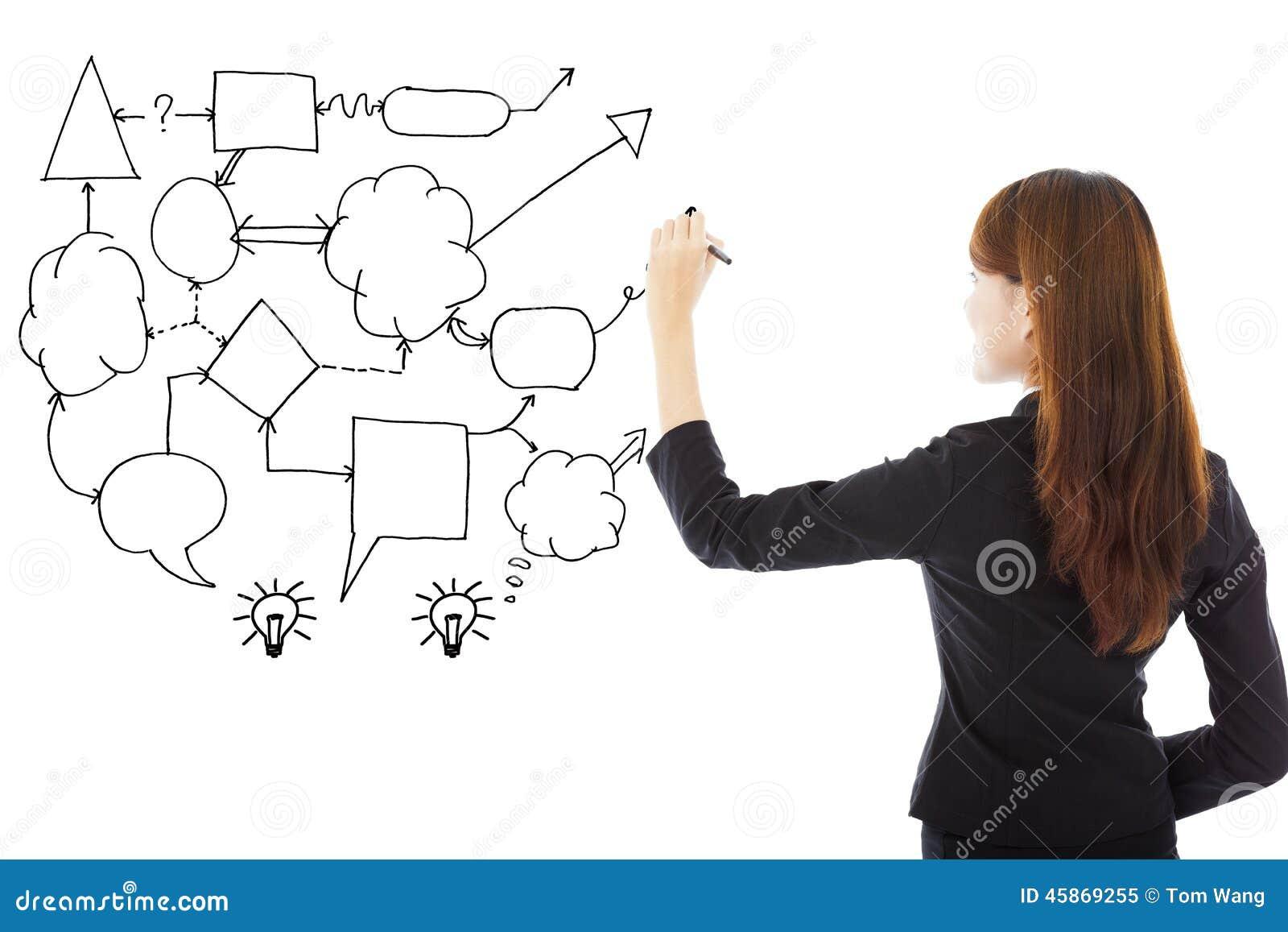 Idee des Geschäftsfrau-Handabgehobenen betrages und Analysekonzept stellen grafisch dar