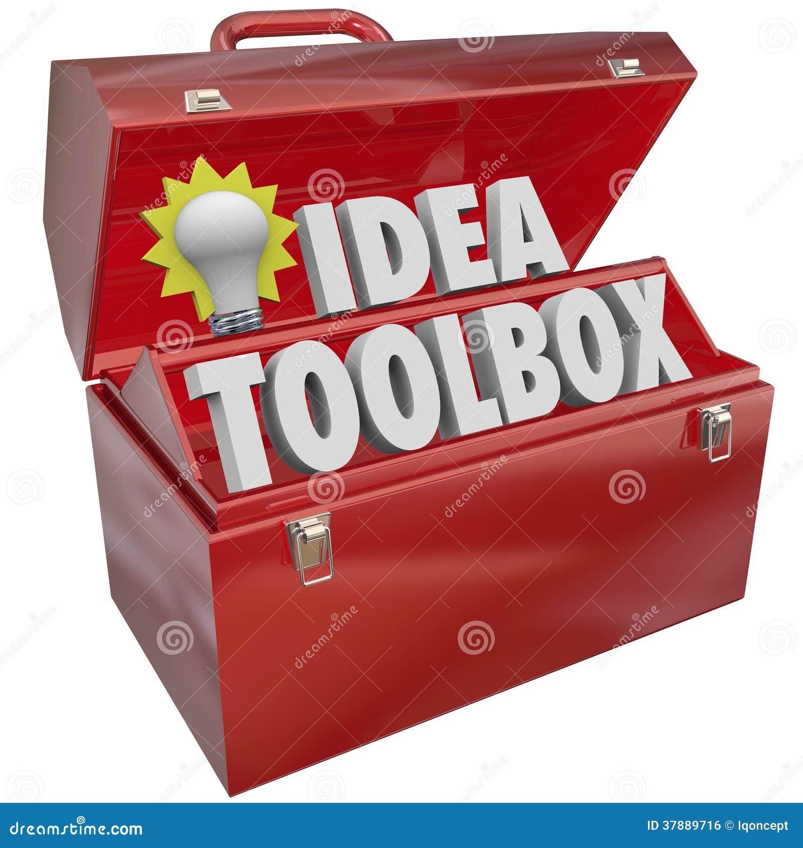 Ideetoolbox de Brainstormings Gloeilamp van de Creativiteitinspiratie ook