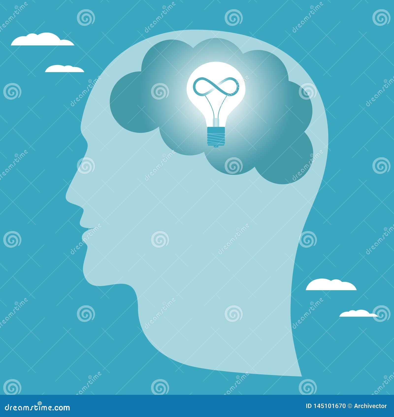Ideia brilhante na cabe
