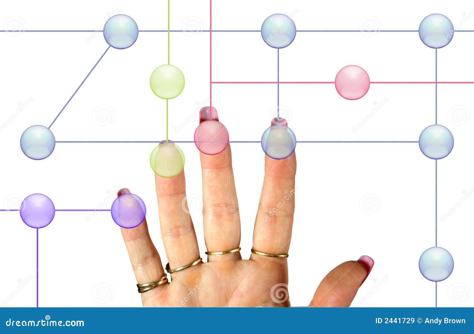 Identificación de la mano de Femail