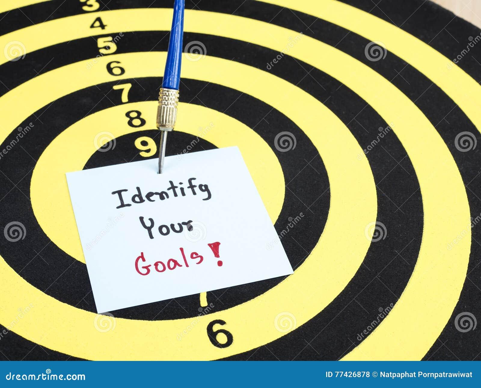 Identificeer uw doel 1