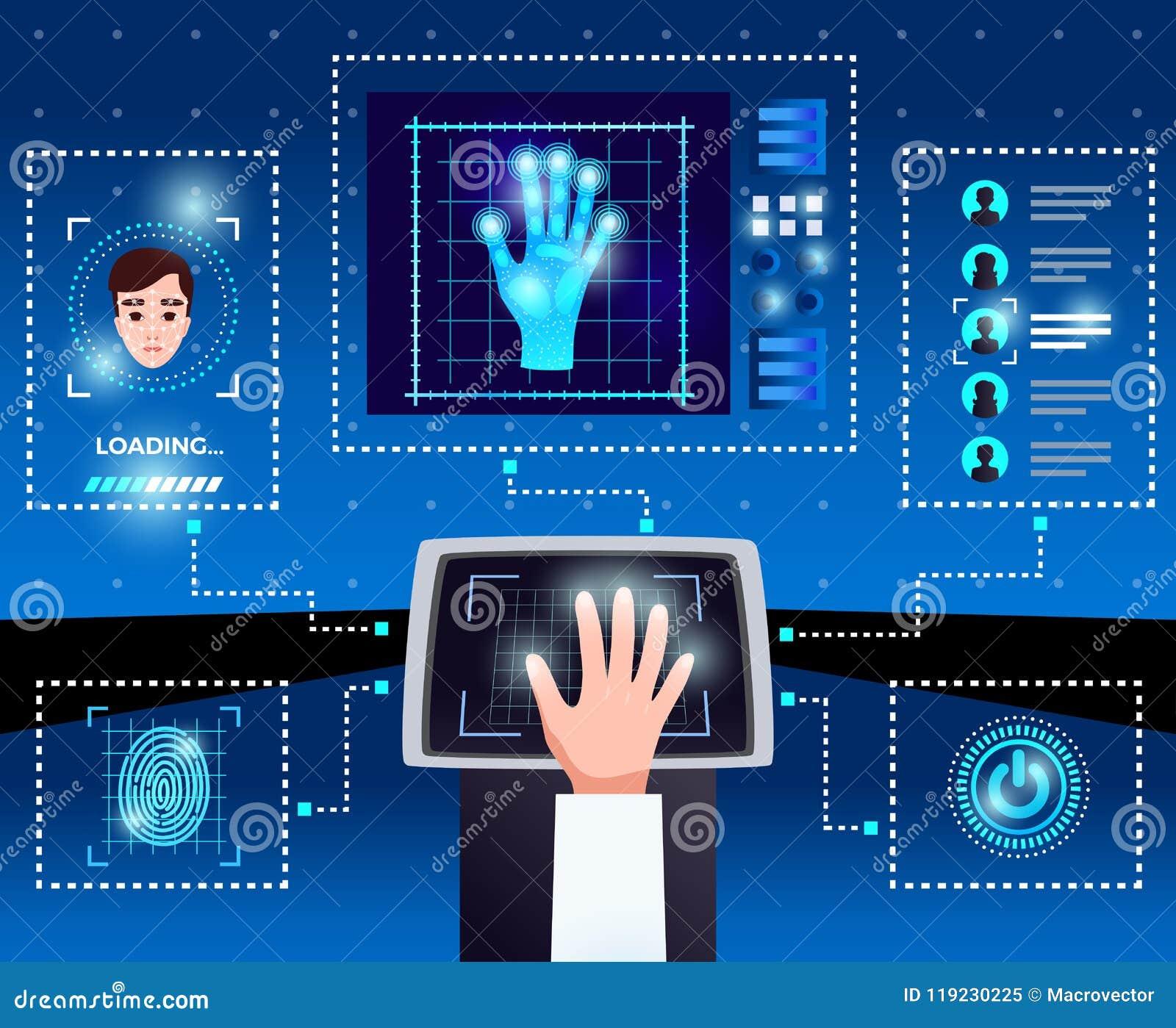 Identifizierungs-Technologie-Schnittstellen-Schema