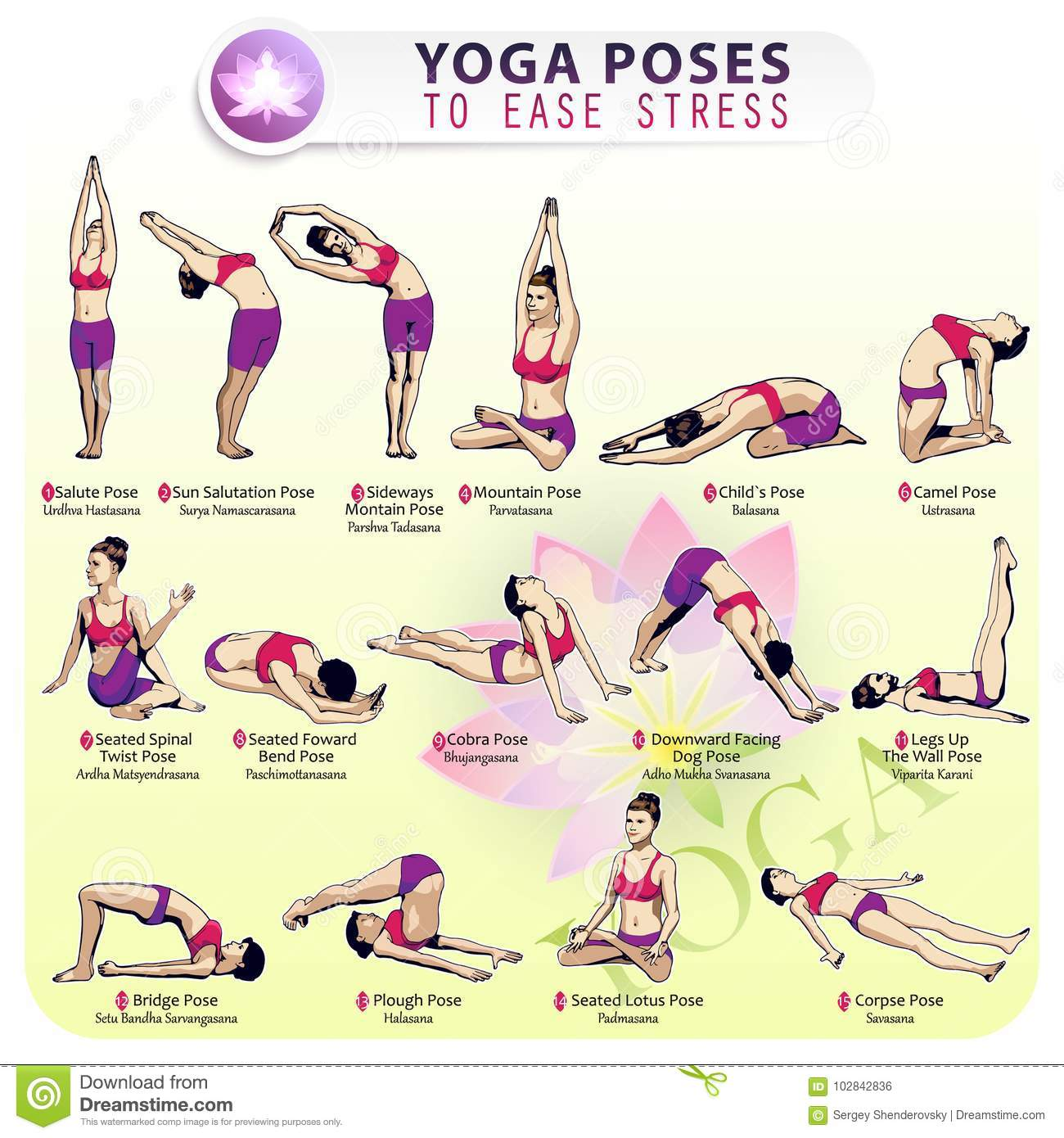 YOGA Pose to Ease Stress stock vector. Illustration of poster