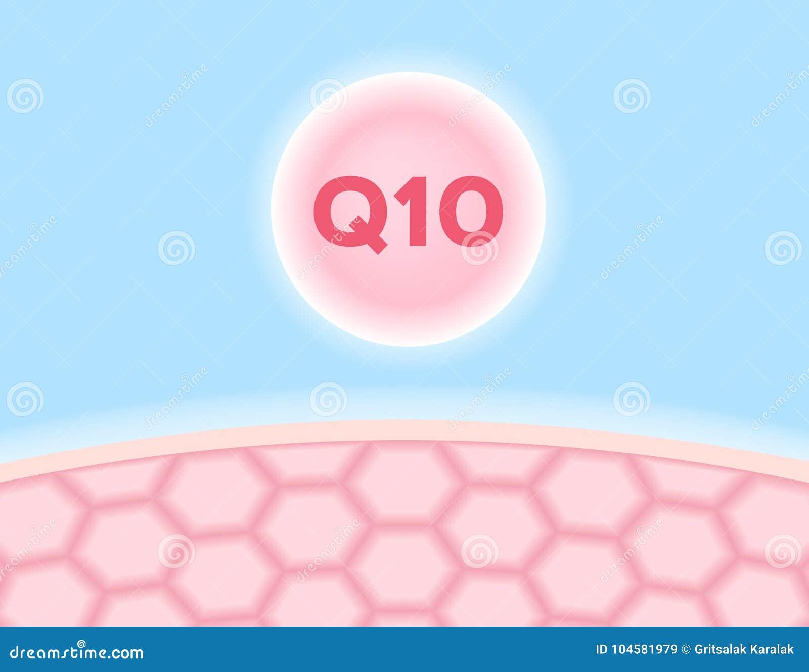 Ikone und Haut Q 10