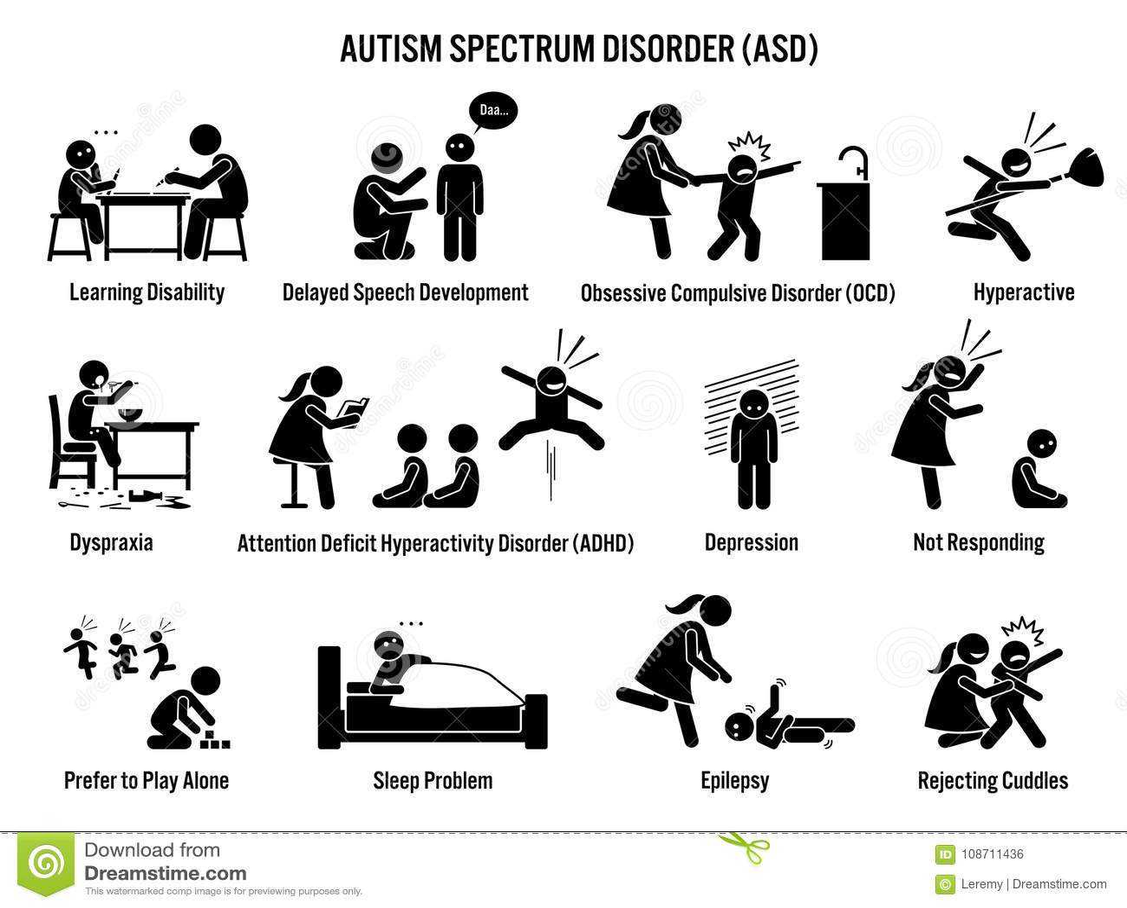 Ikonen der Kinderautismus-Spektrum-Störungs-ASD