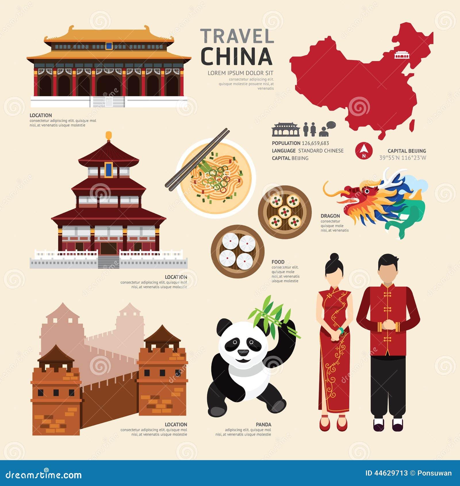 Ikonen-Design-Reise-Konzept Chinas flaches Vektor