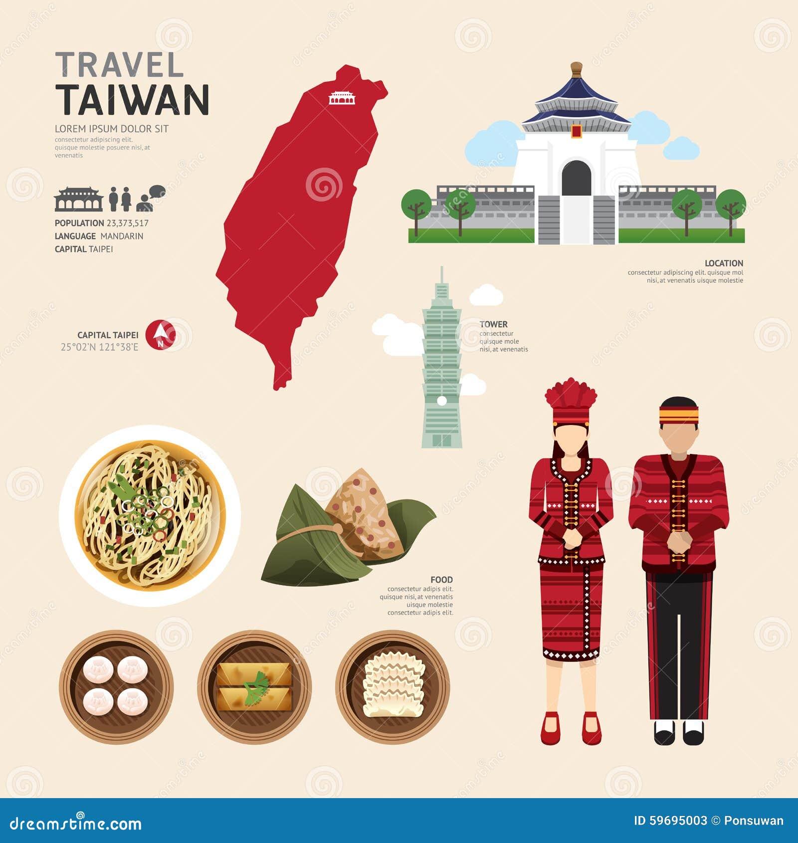 Ikonen-Design-Reise-Konzept Taiwans flaches Vektor