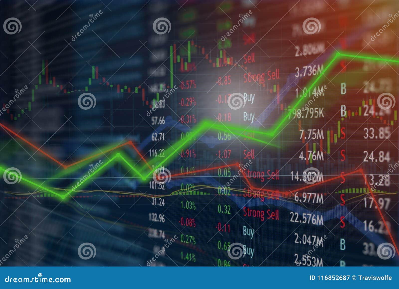 Il concetto del mercato azionario e di investimento guadagna e profitti con i grafici sbiaditi del candeliere